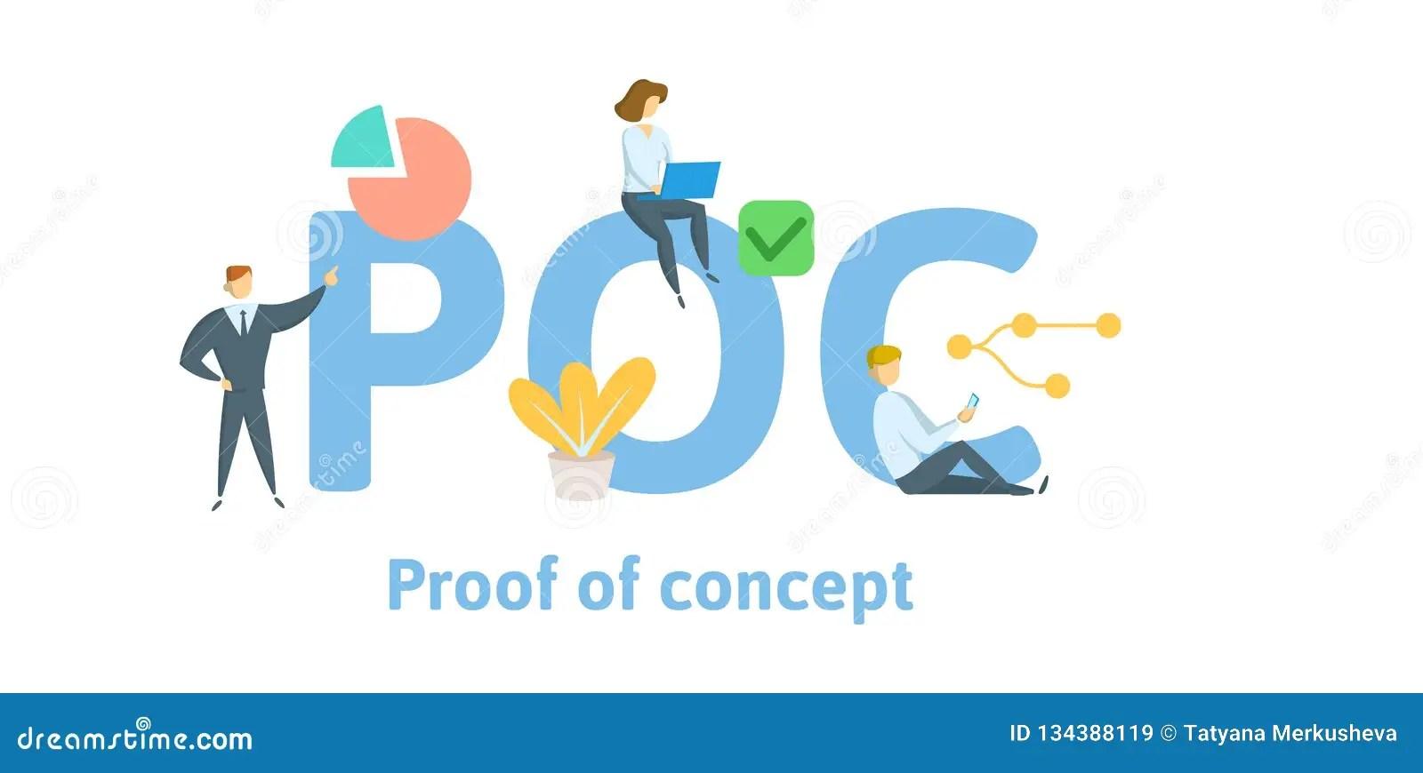 Hasil gambar untuk Proof of Concept (POC)