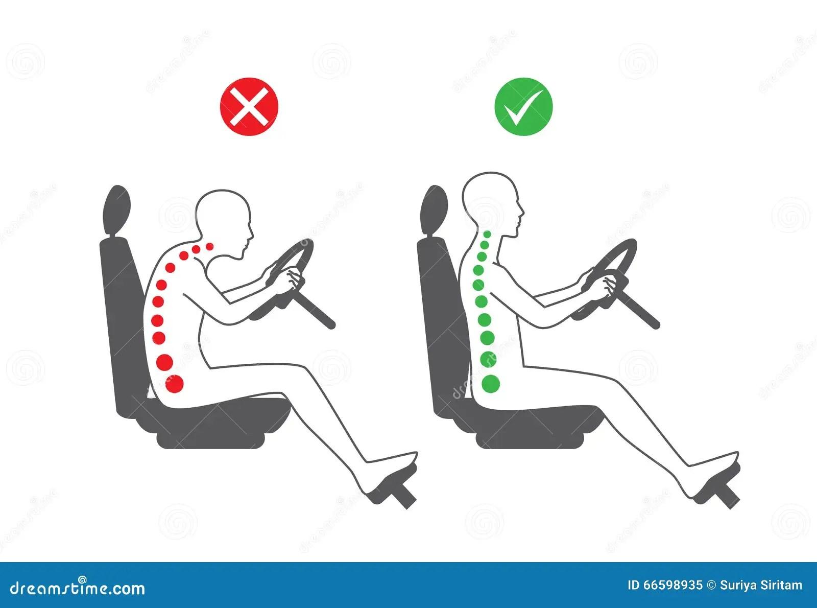 Posicao De Assento Correta Na Conducao Ilustracao Do Vetor