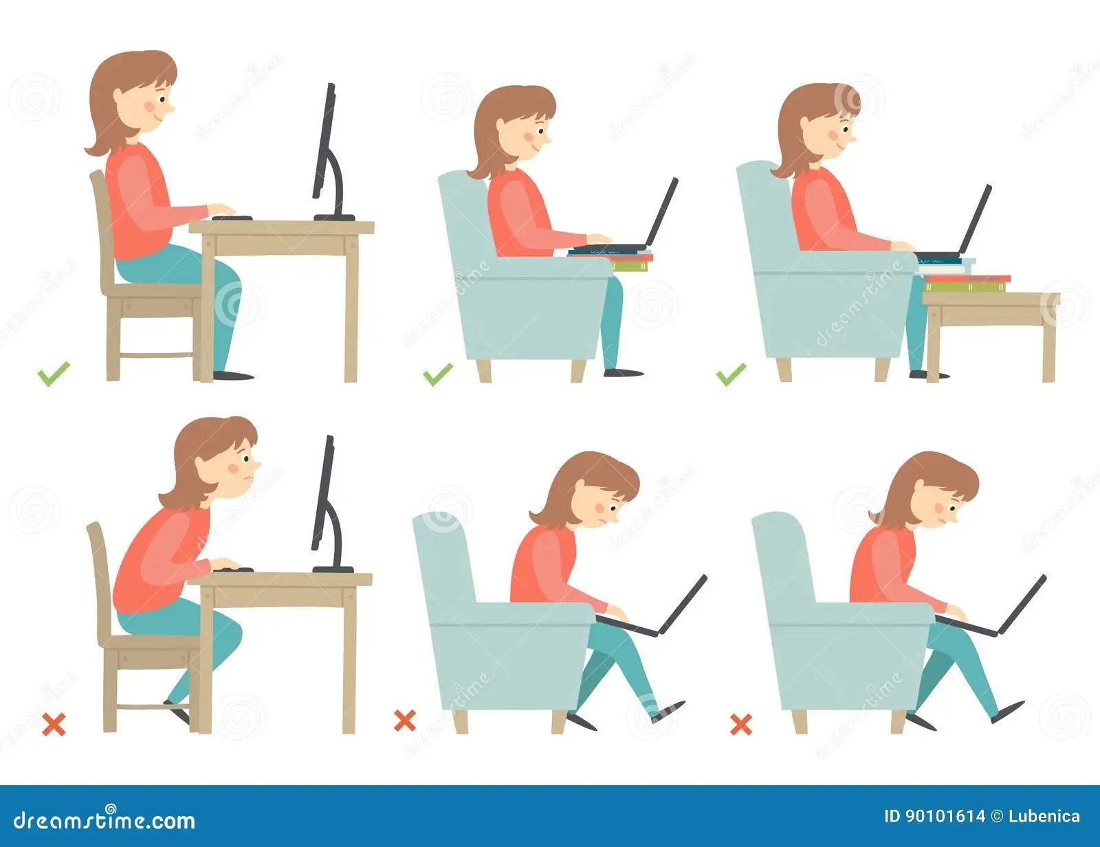 Postura Correcta E Incorrecta De Las Actividades En Rutina