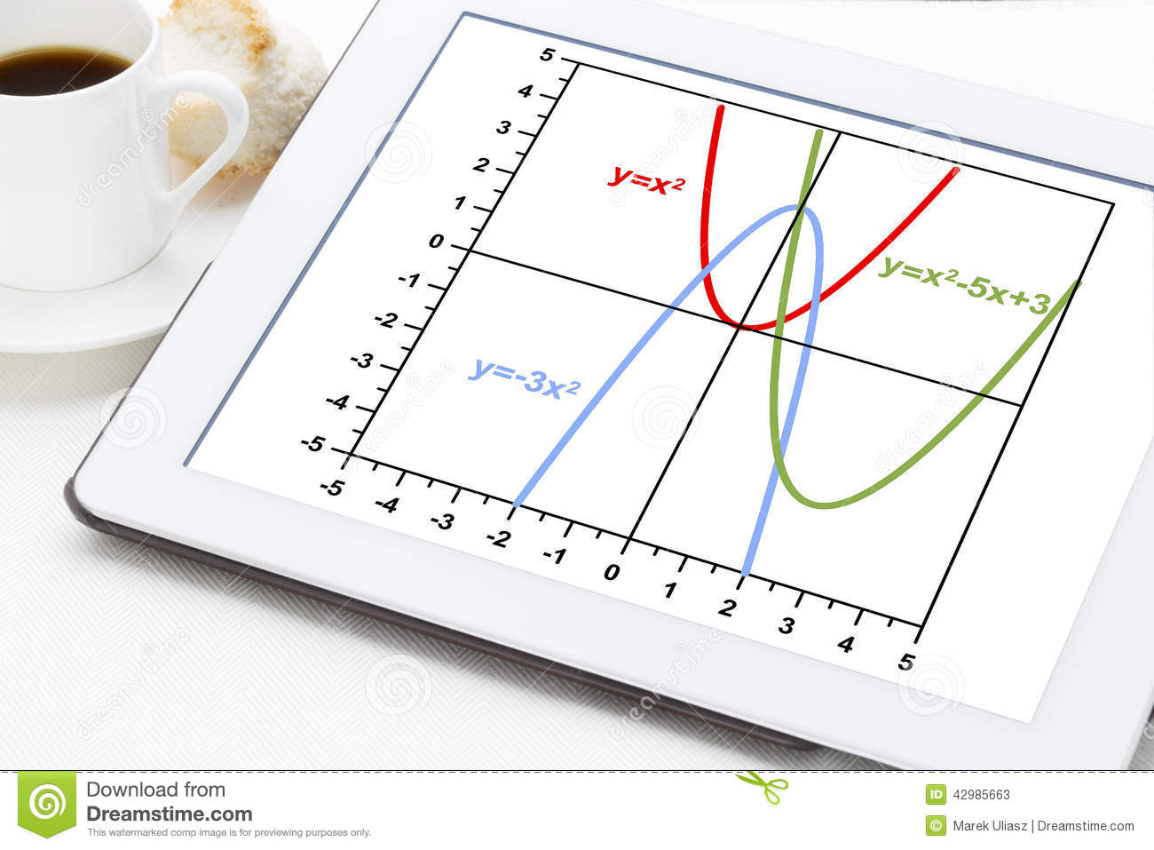 Quadratic Functions Graph Stock Image Image Of Coffee