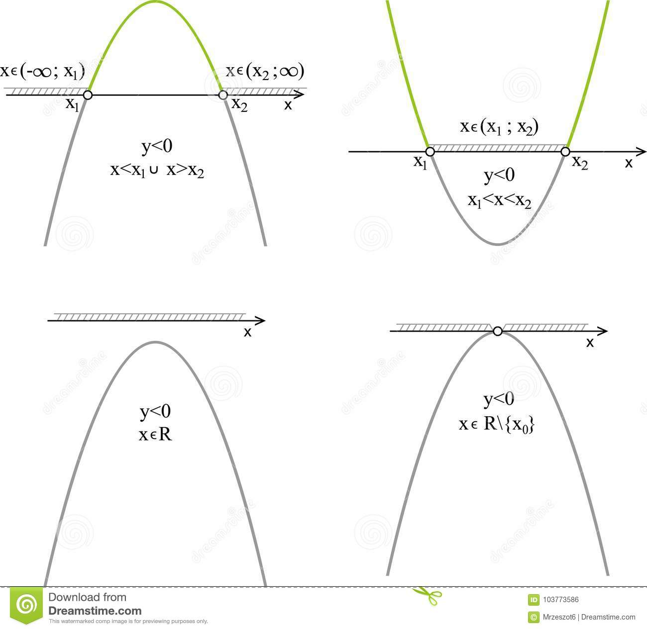 Quadratic Inequalities Line Graph On A White Background