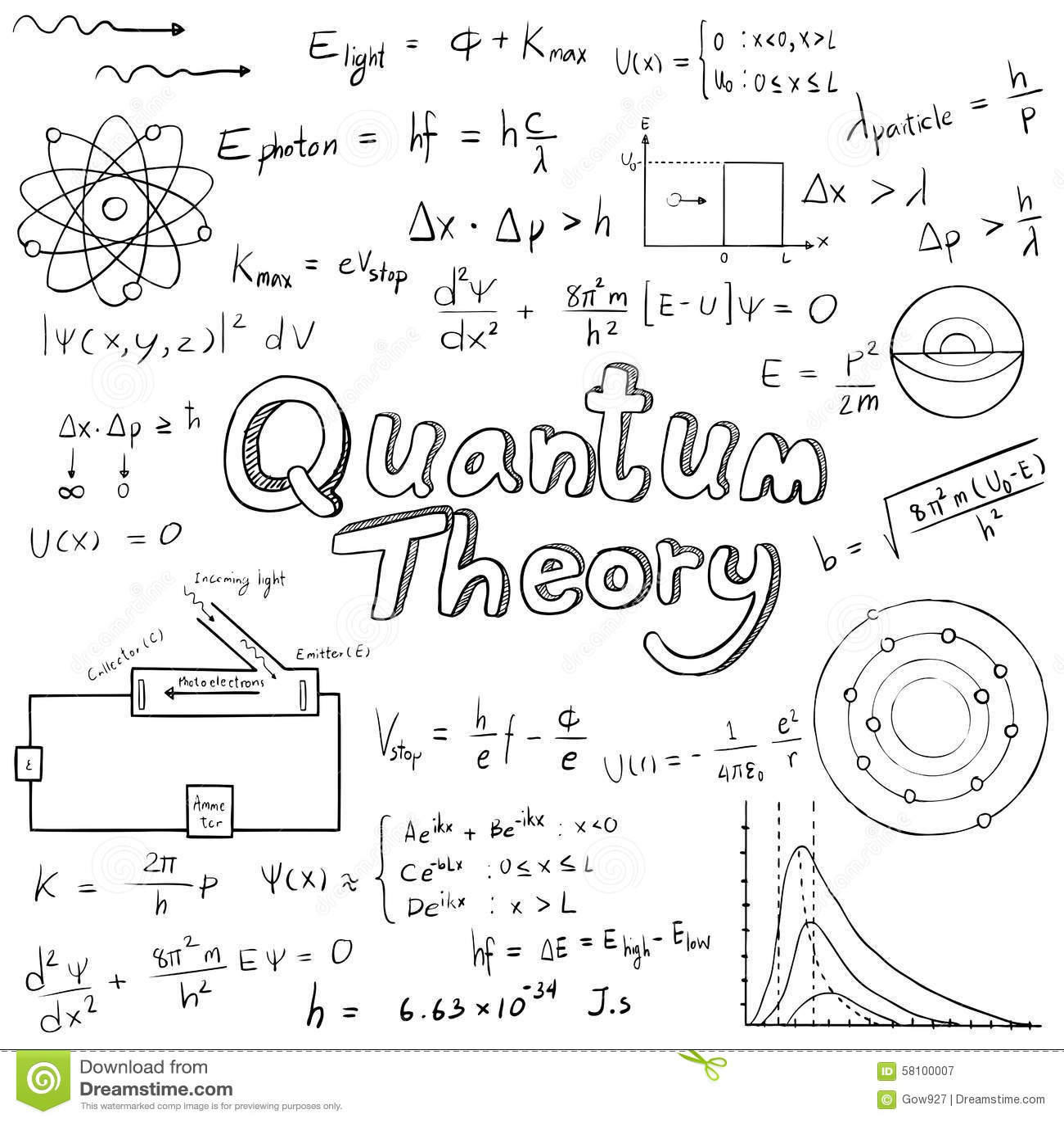 Quantum Theory Law And Physics Mathematical Formula