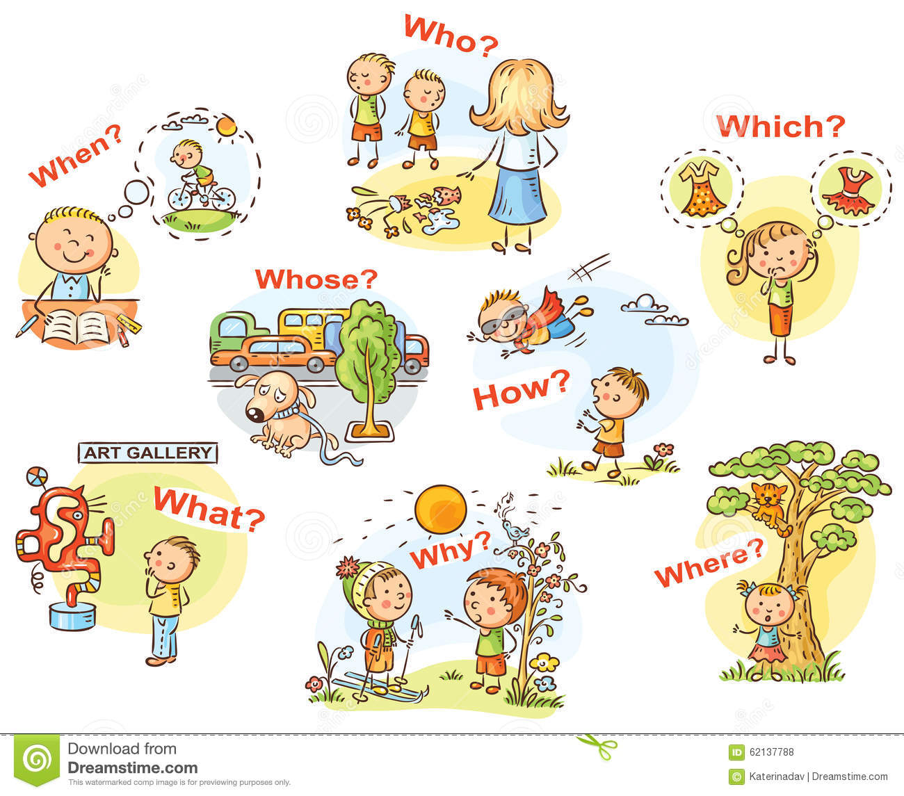 Question Words In Cartoon Pictures Visual Aid For