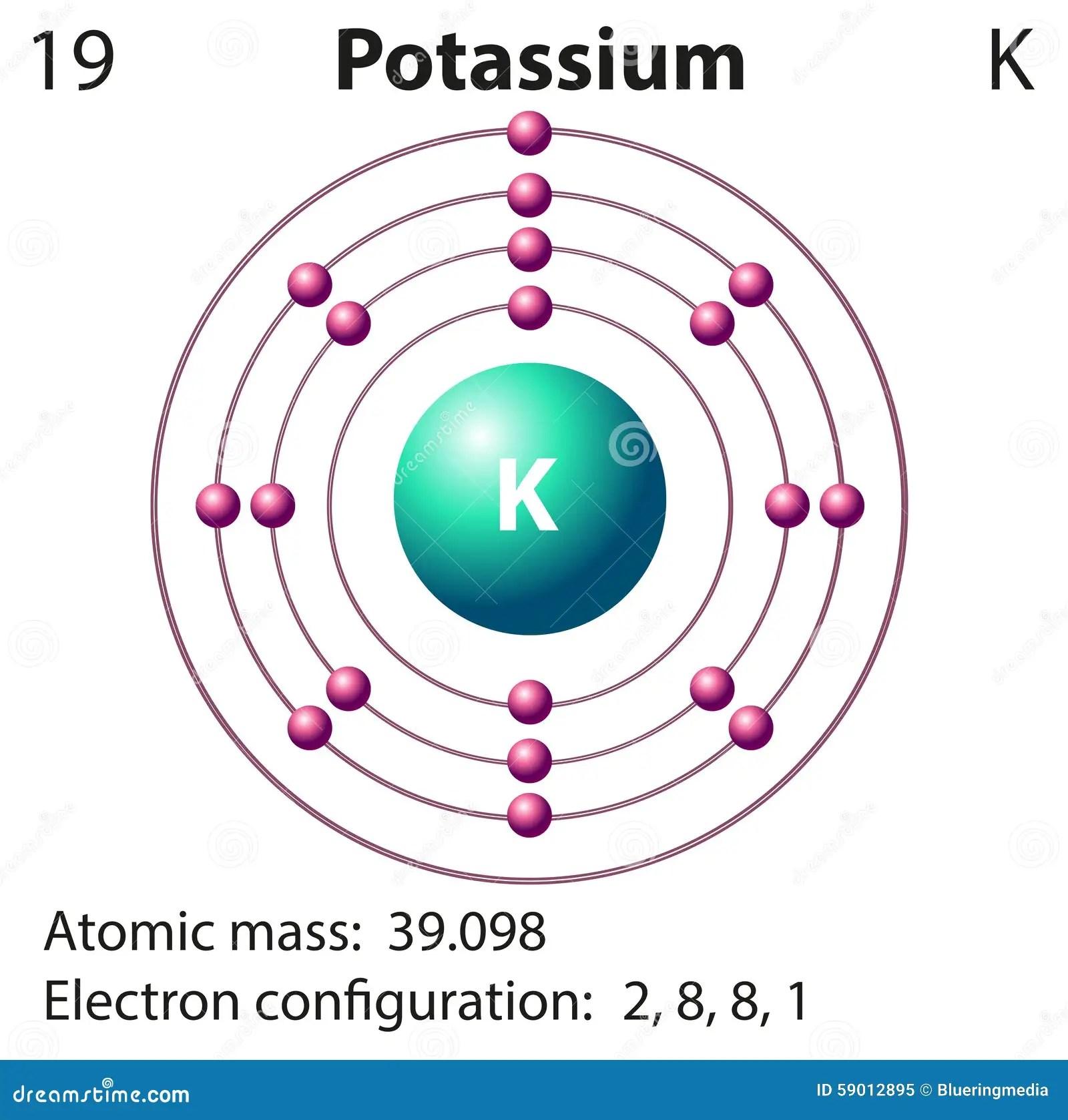 Rappresentazione Del Diagramma Del Potassio Dell Elemento