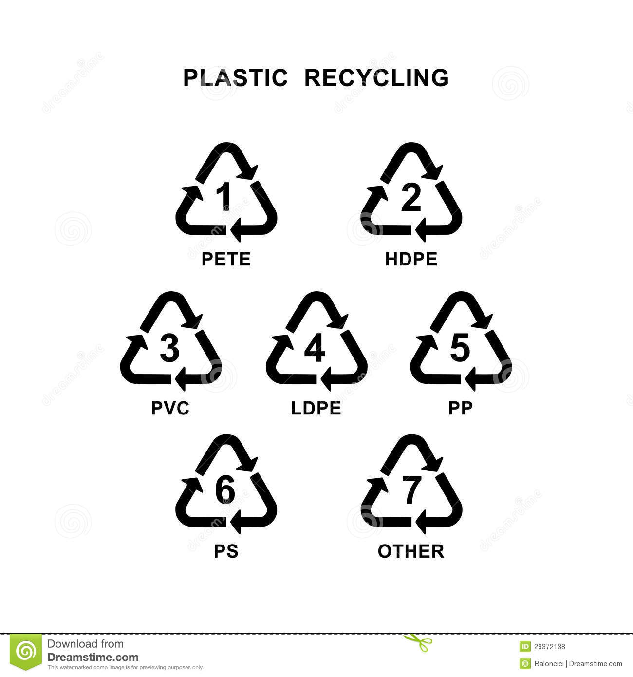 Recycling Plastic Symbol Stock Vector Illustration Of