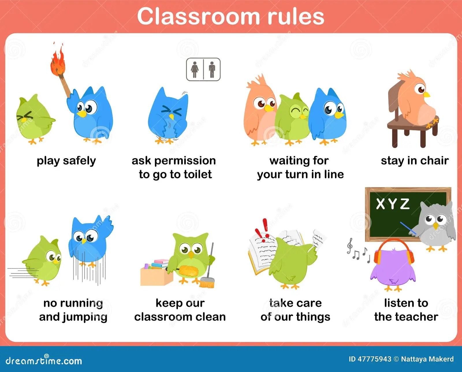 Reglas De La Sala De Clase Para Los Ninos Ilustracion Del
