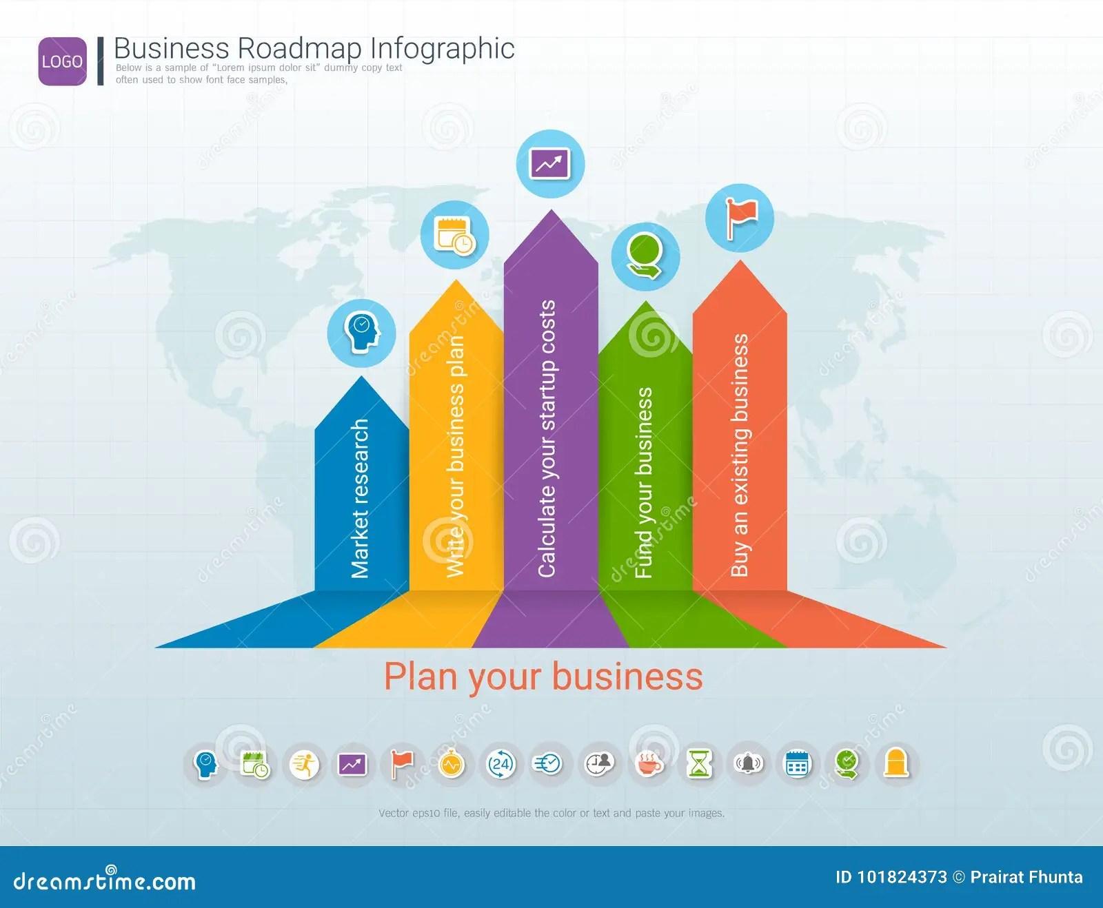 Roadmap Timeline Infographic Design Template Key Success