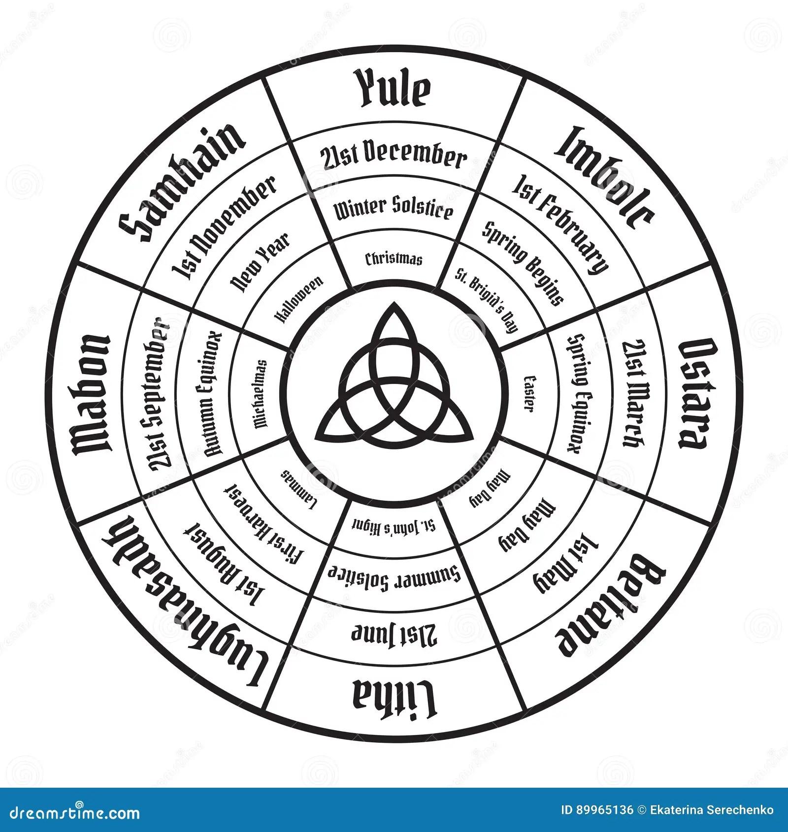 Ruota Del Diagramma Di Anno Ciclo Annuale Di Wiccan
