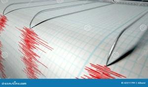 Seismograph Earthquake Activity Stock Photo  Image: 42311799