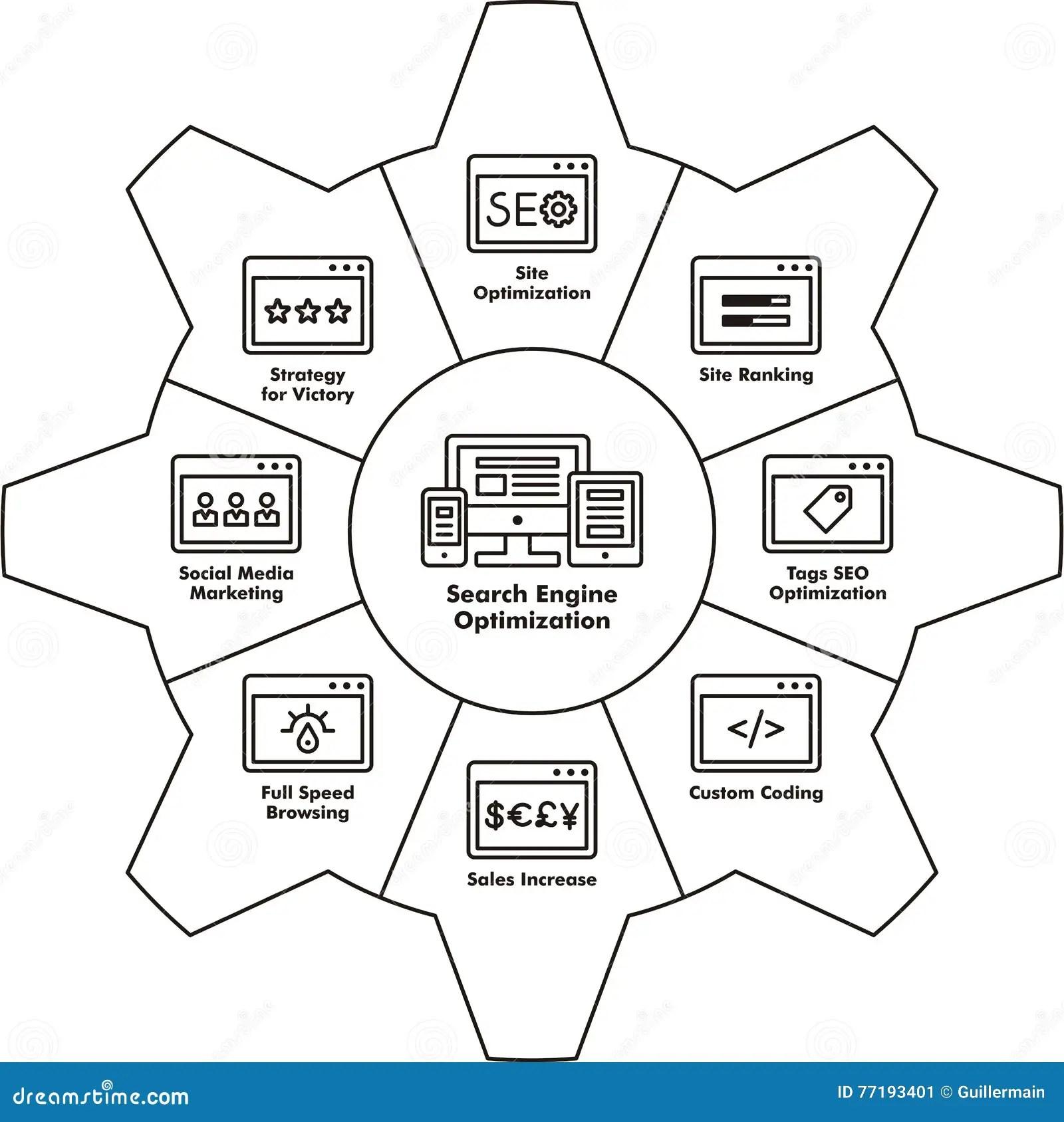 Seo Components Icon Stock Photo