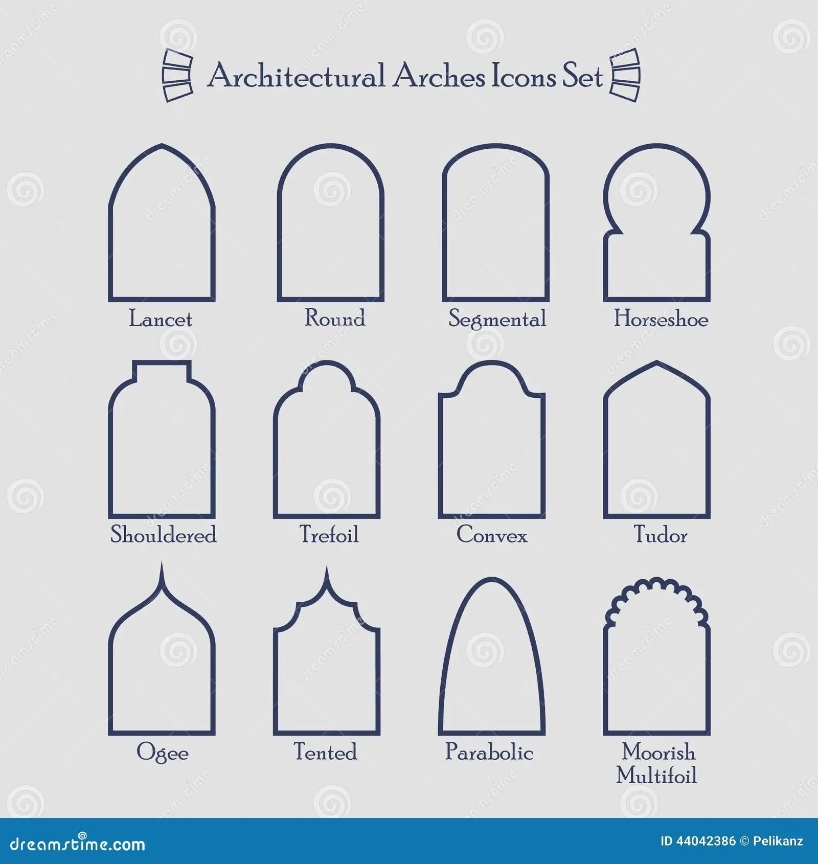 Types Vintage Windows