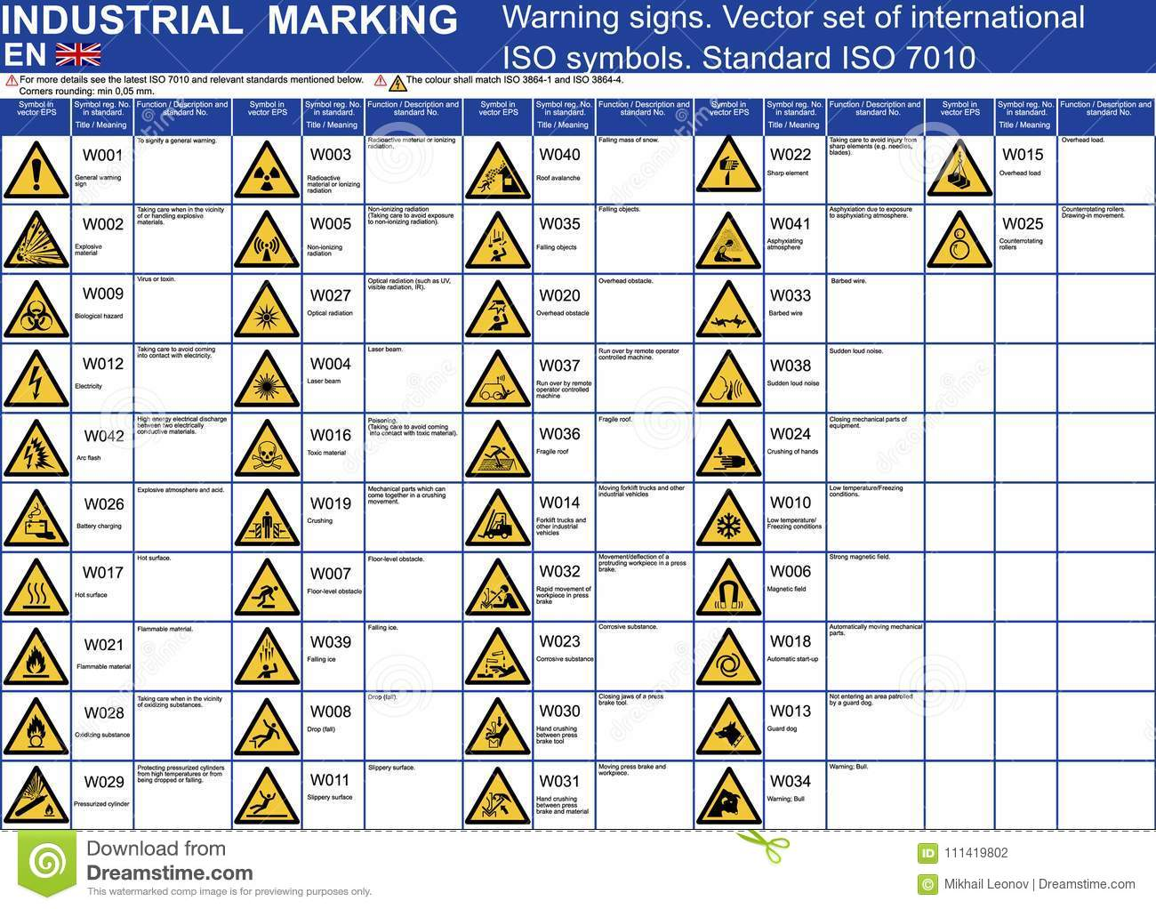 Set Of Vector Warning Signs Symbols Icons Iso