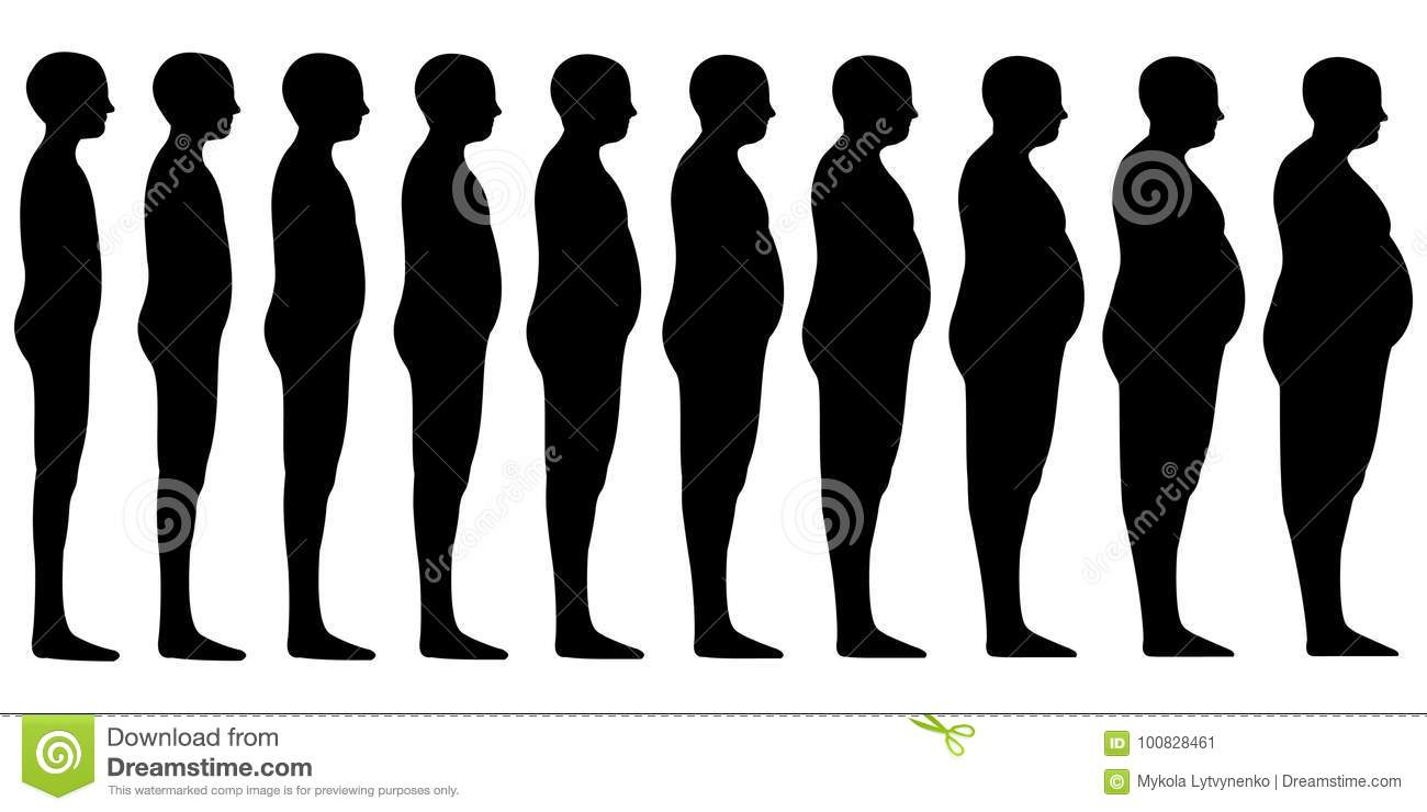 Silhouette Of A Human Men Set Blend From Thin To Slim To
