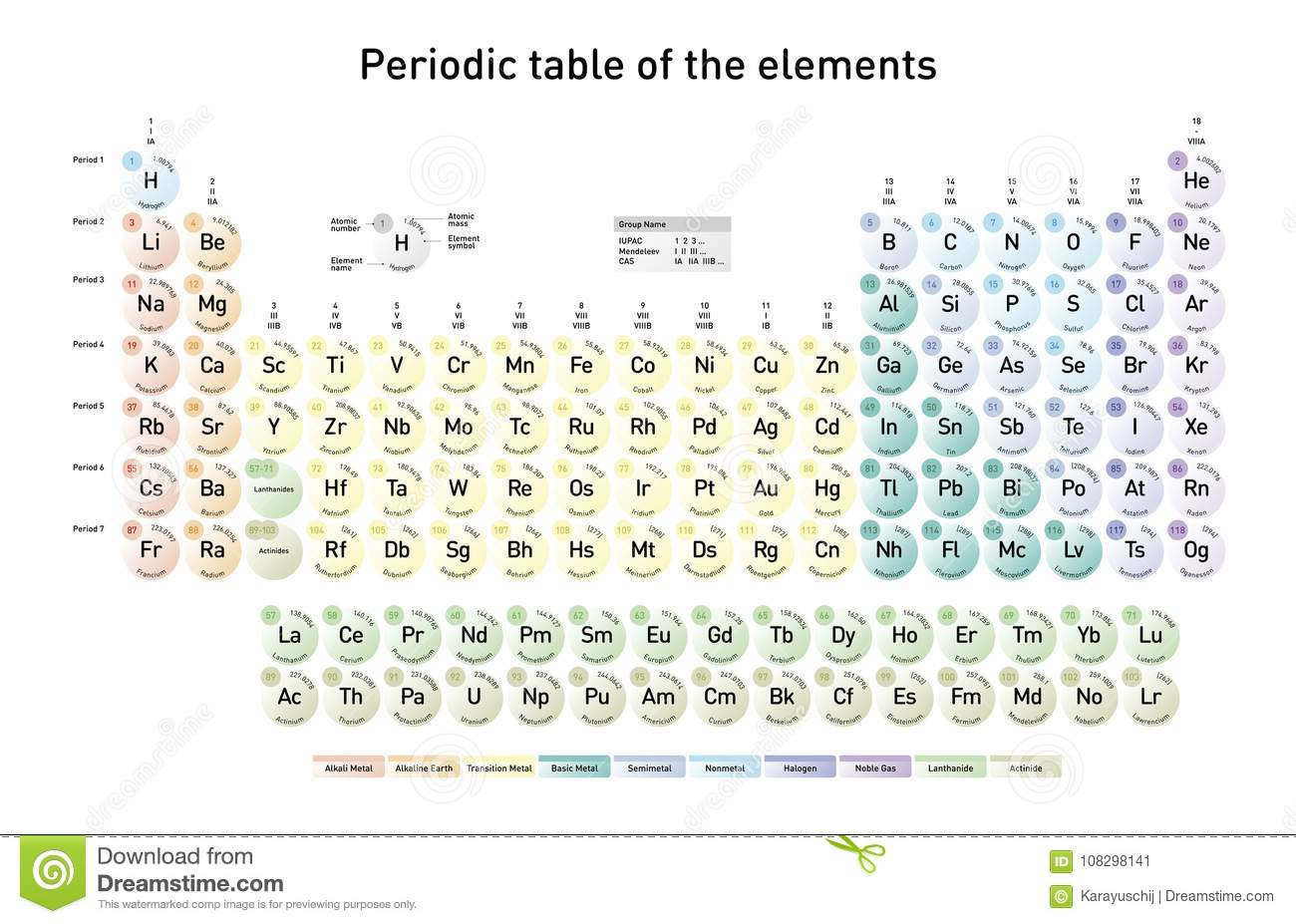 Simple Periodic Table Of The Elements Stock Vector