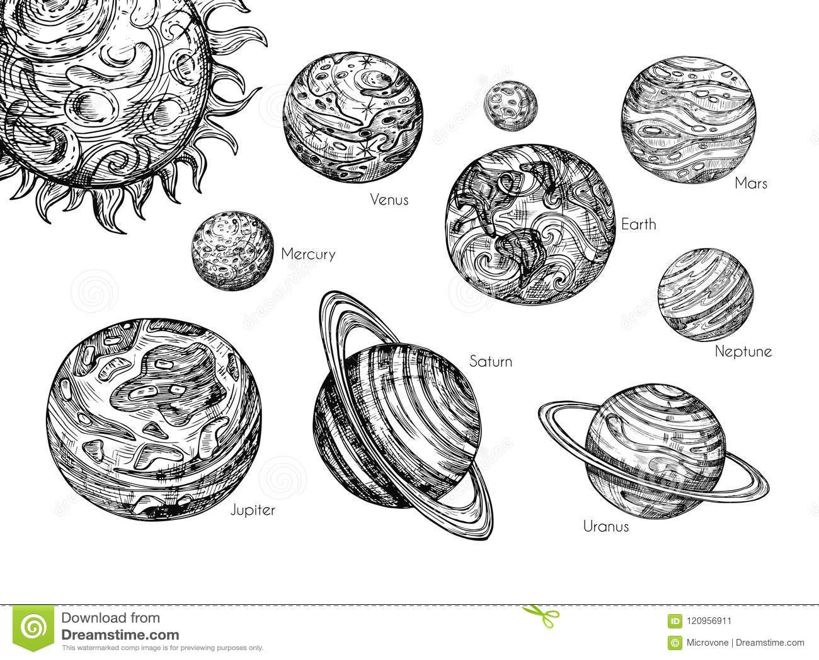 Sketch Solar System Planets Mercury Venus Earth Mars