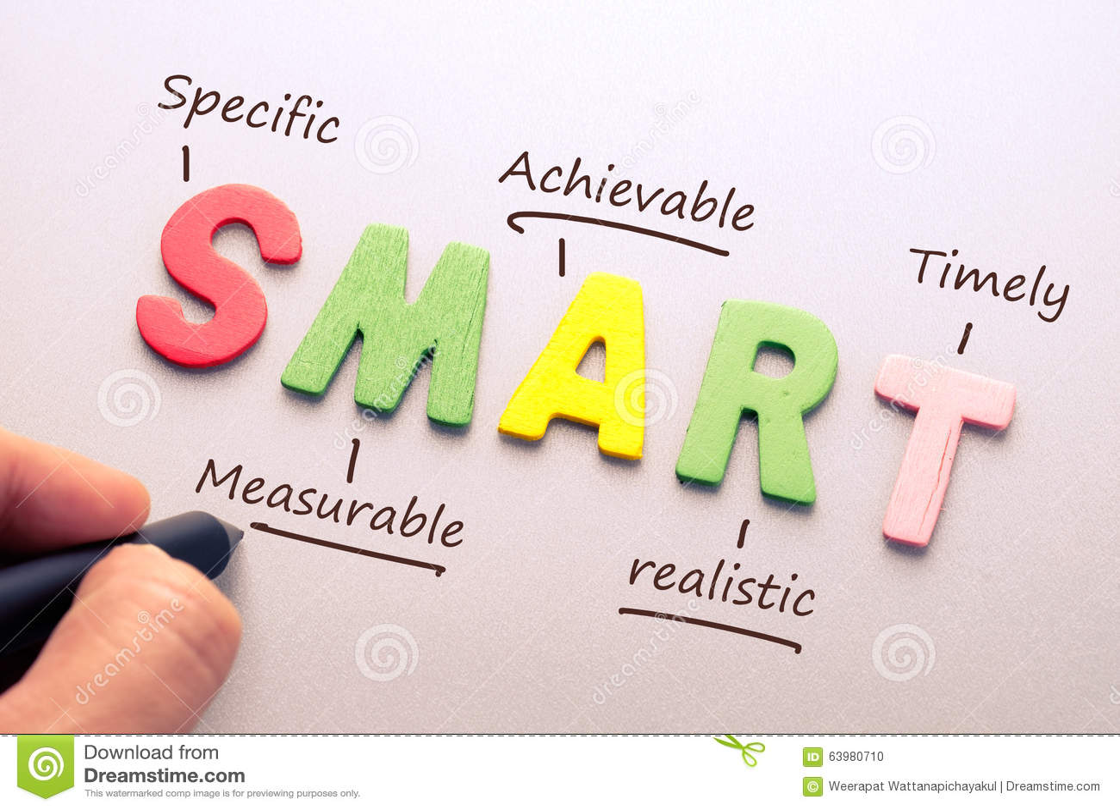 Smart Goal Setting Stock Photo Image Of Goal Closeup