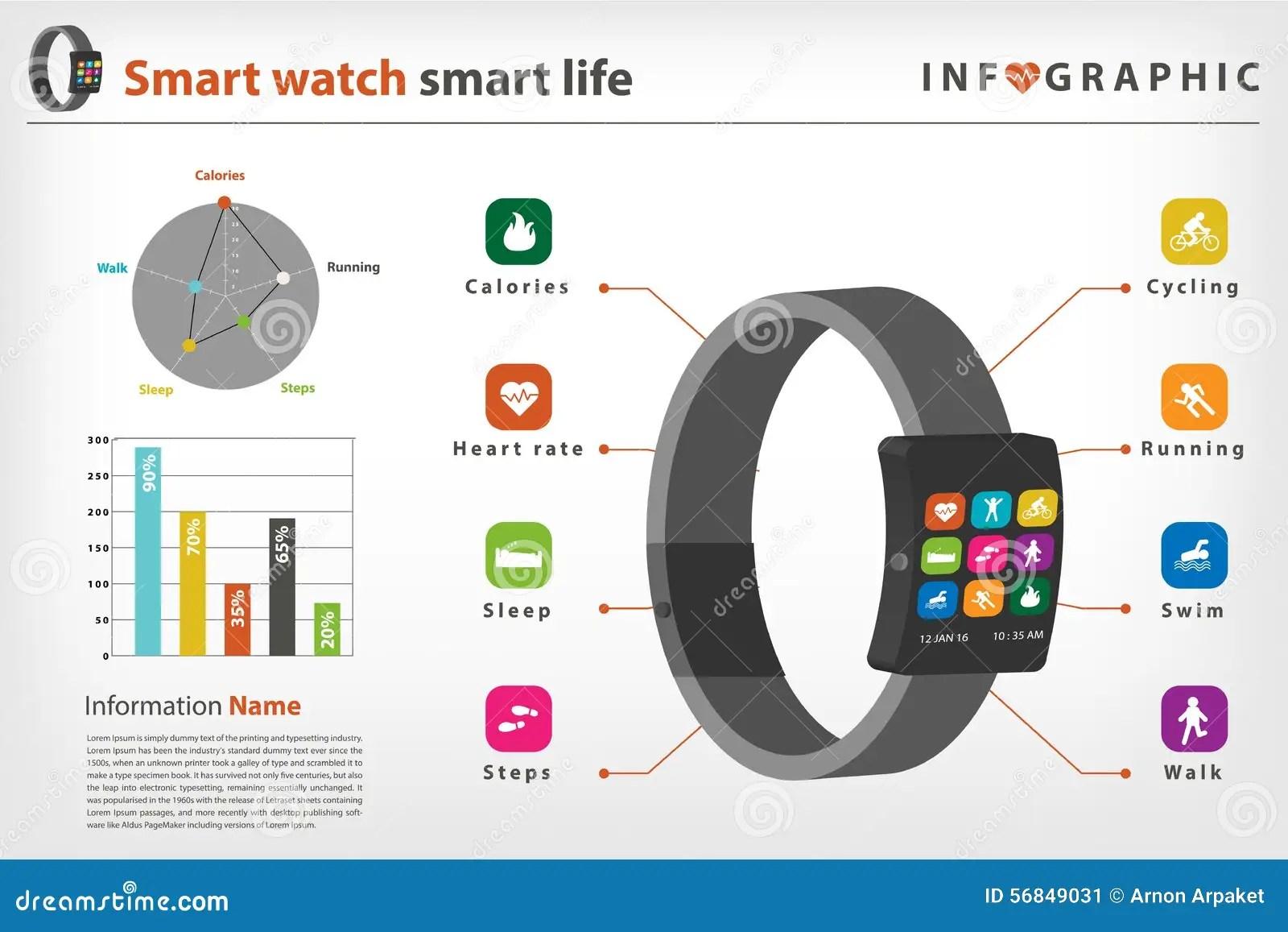 Smart Watch Infographic Stock Vector