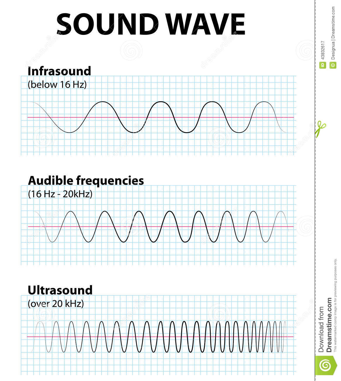 Sound Wave Stock Vector