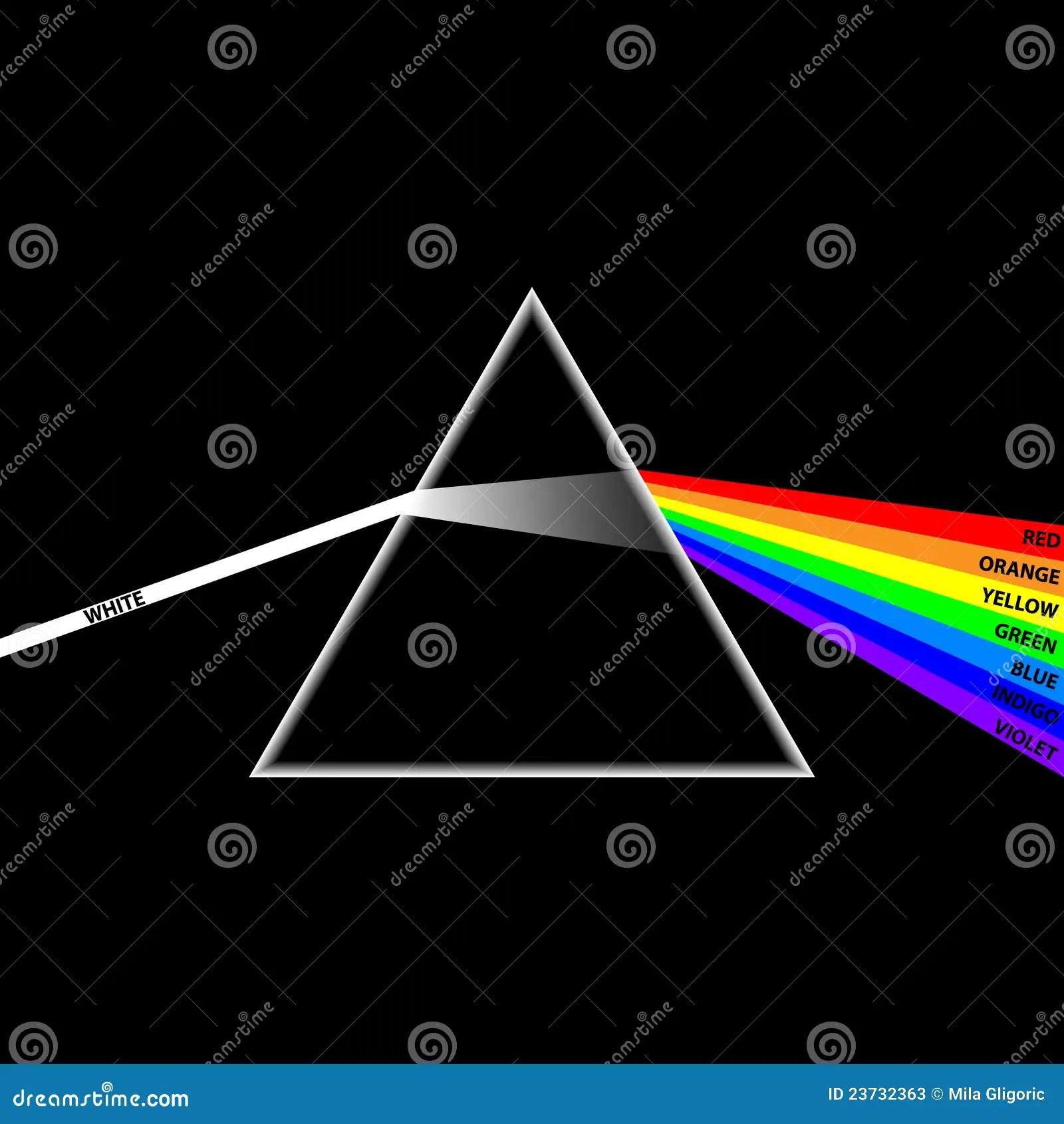 Spectrum Stock Photos