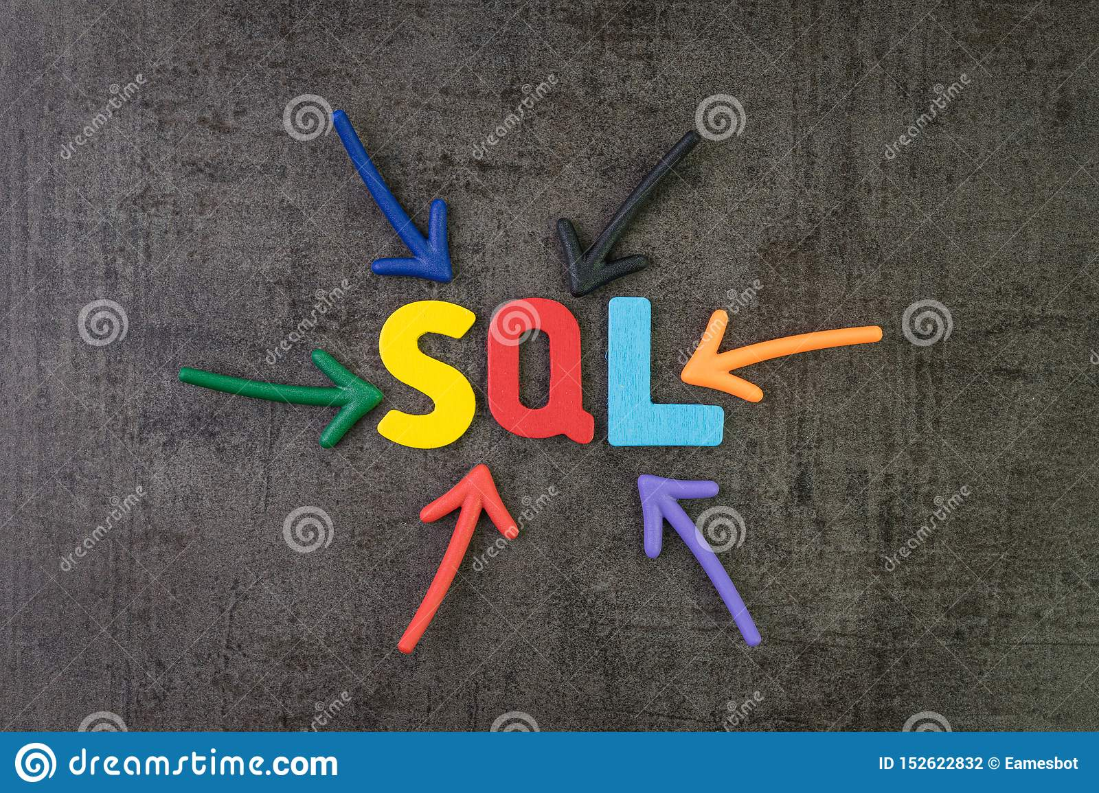 Sql Modern Programming Language For Database In Software