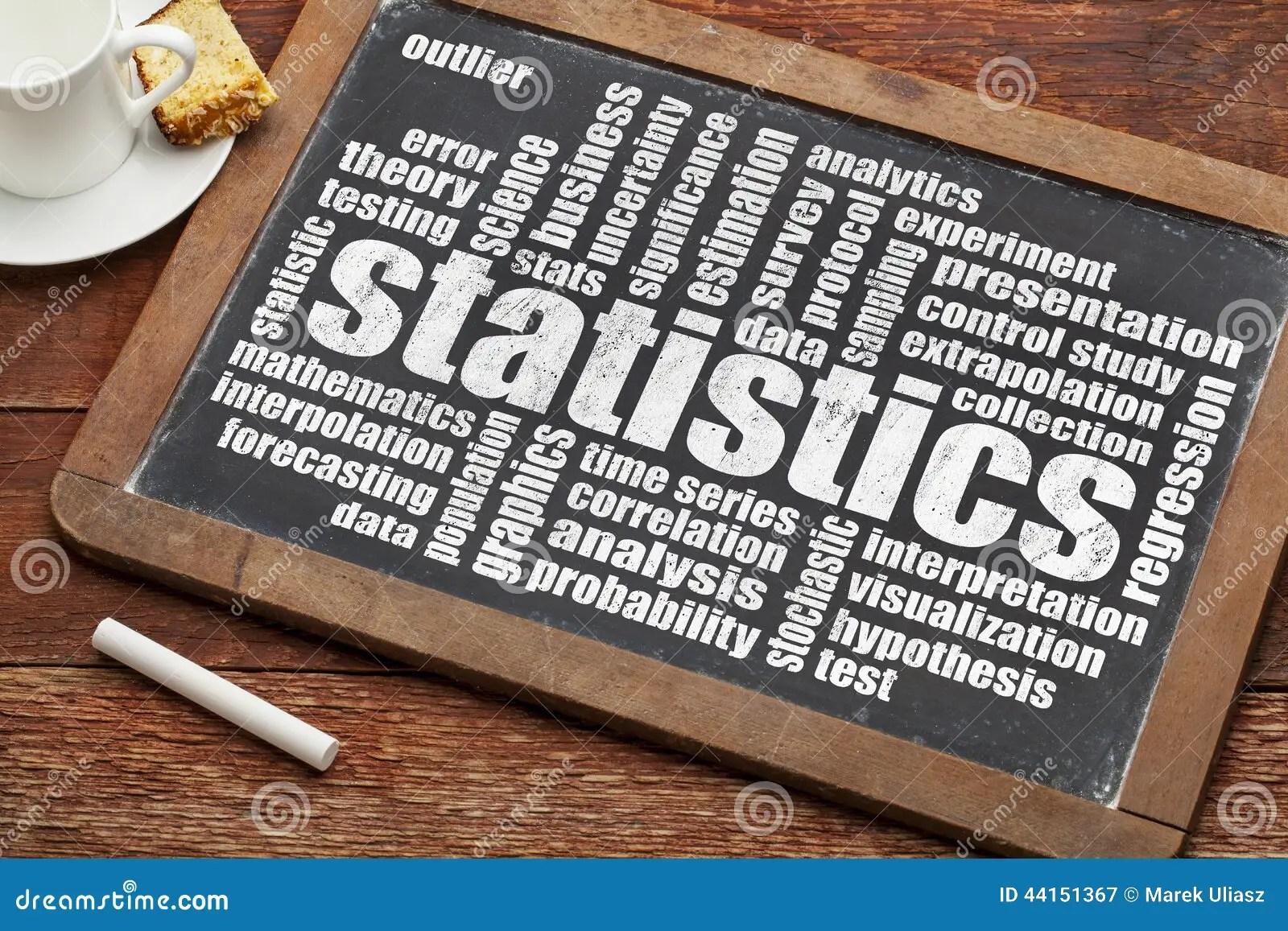 Statistics Word Cloud Stock Image Image Of Extrapolation