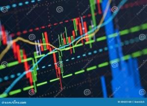 Stock Market Graph Royalty Free Stock Photos  Image: 30425148