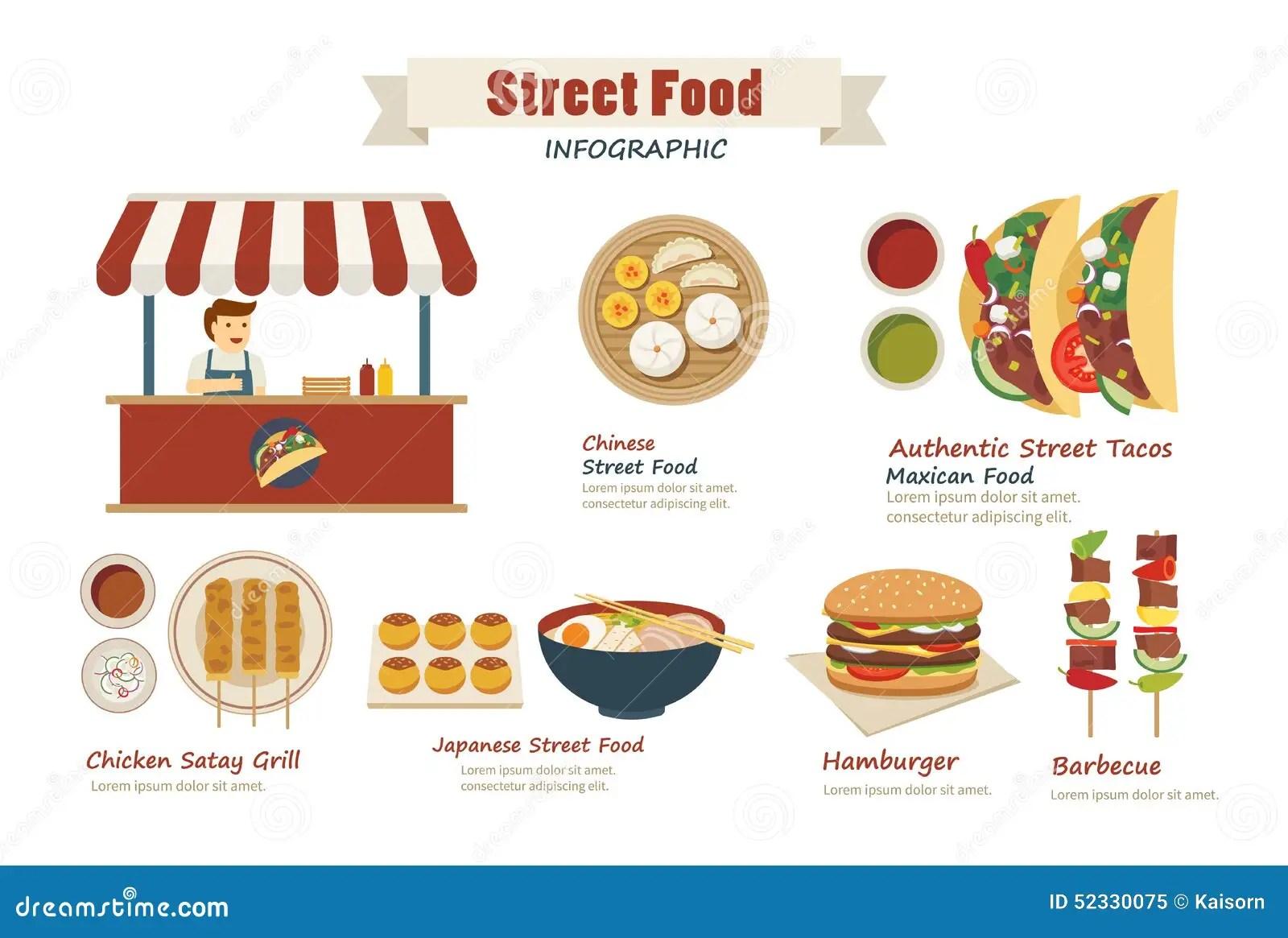 Street Food Infographic Flat Design Stock Vector