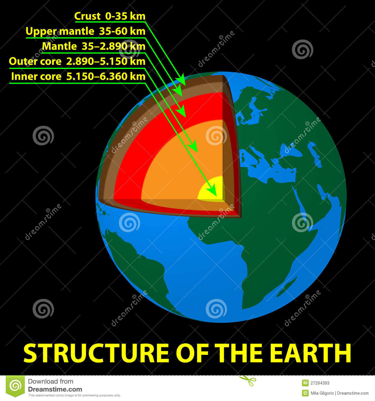 Structure Of The Earth Stock Photos