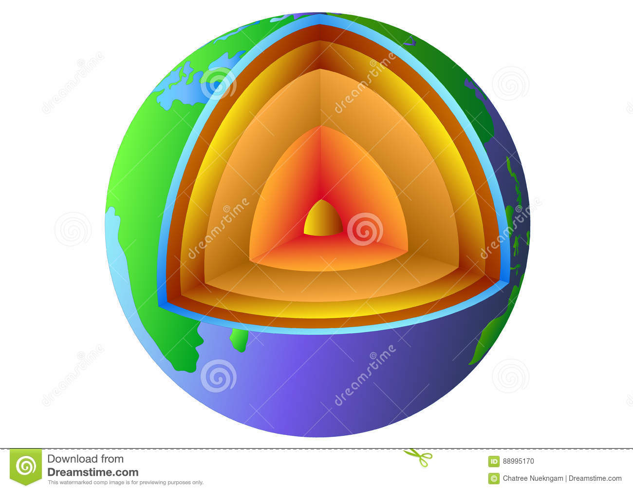 Structure Of The Earth Diagram Stock Vector
