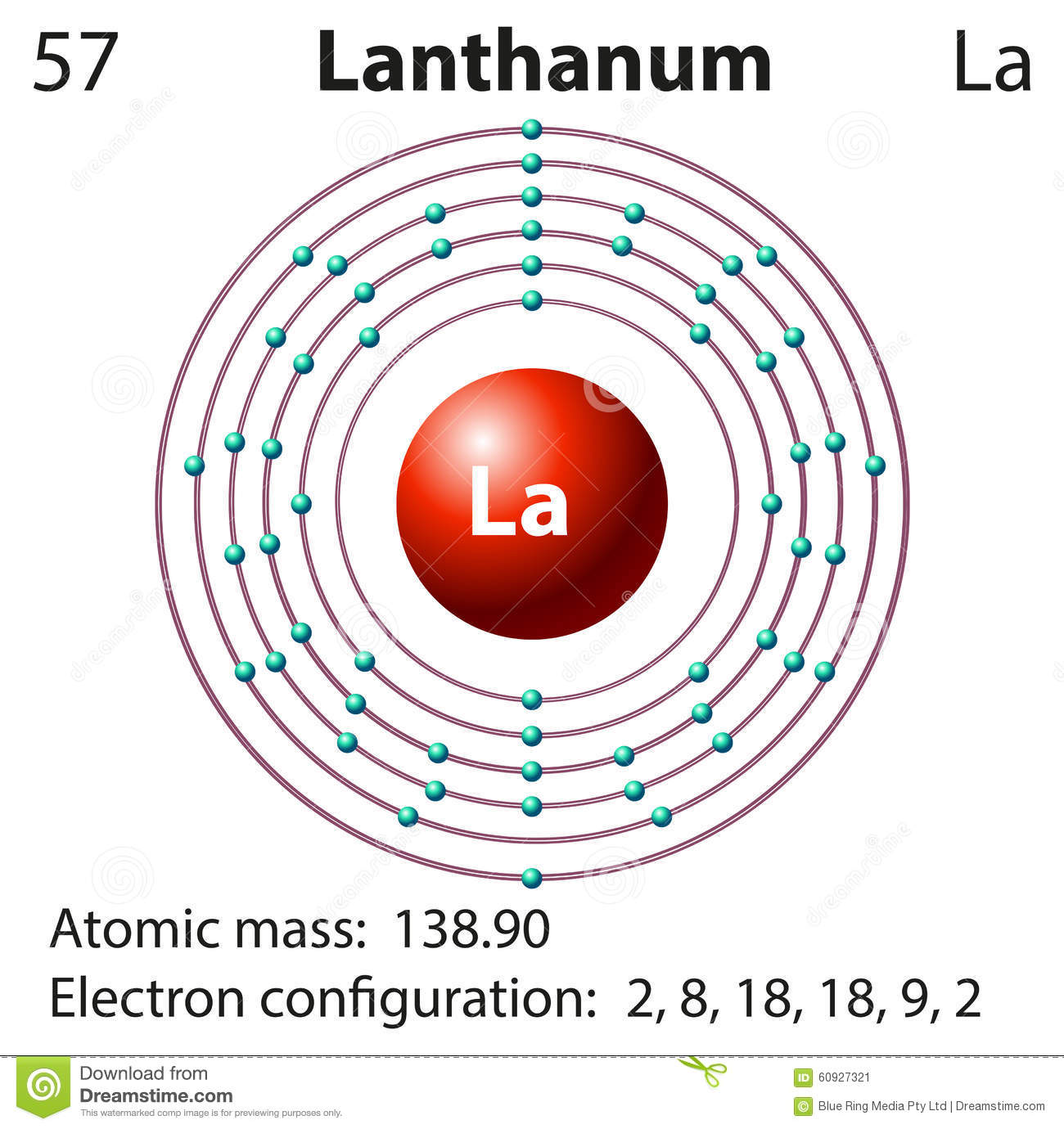 Symbol And Electron Diagram For Lanthanum Stock