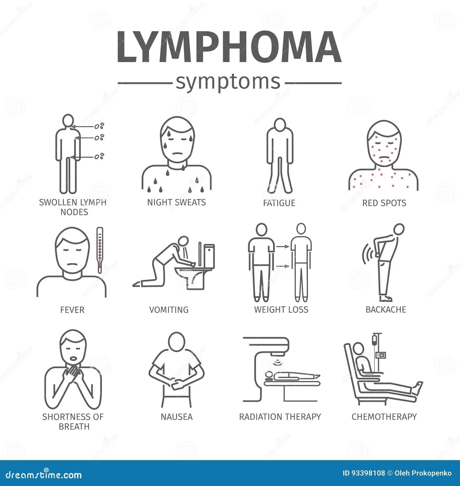 Lymphatic System Cartoons Illustrations Amp Vector Stock