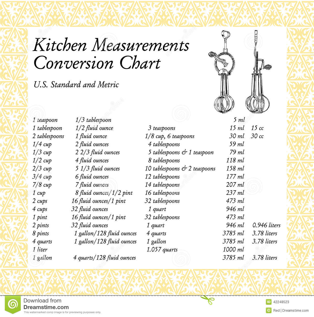 Table De Conversion De Mesures De Cuisine Illustration