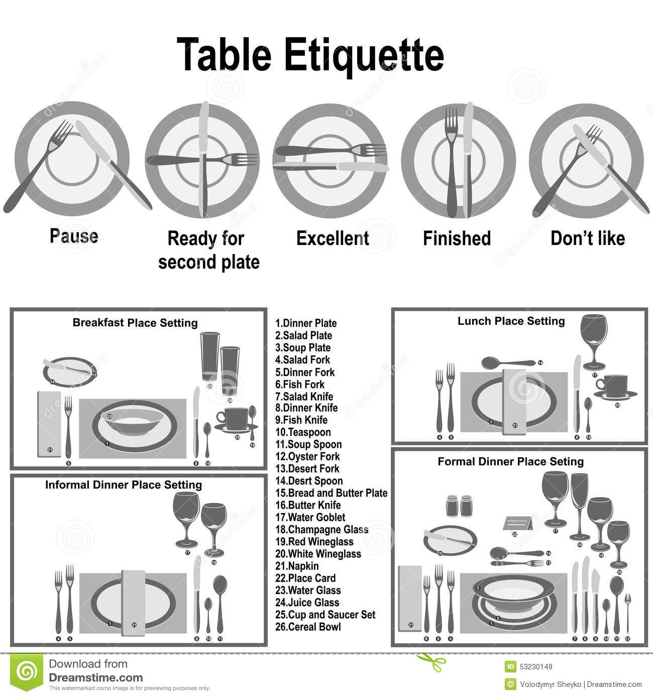 Table Etiquette And Place Setting E Set Of Different