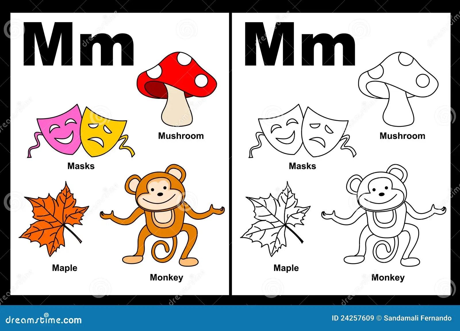Tableau De La Lettre M Images Libres De Droits