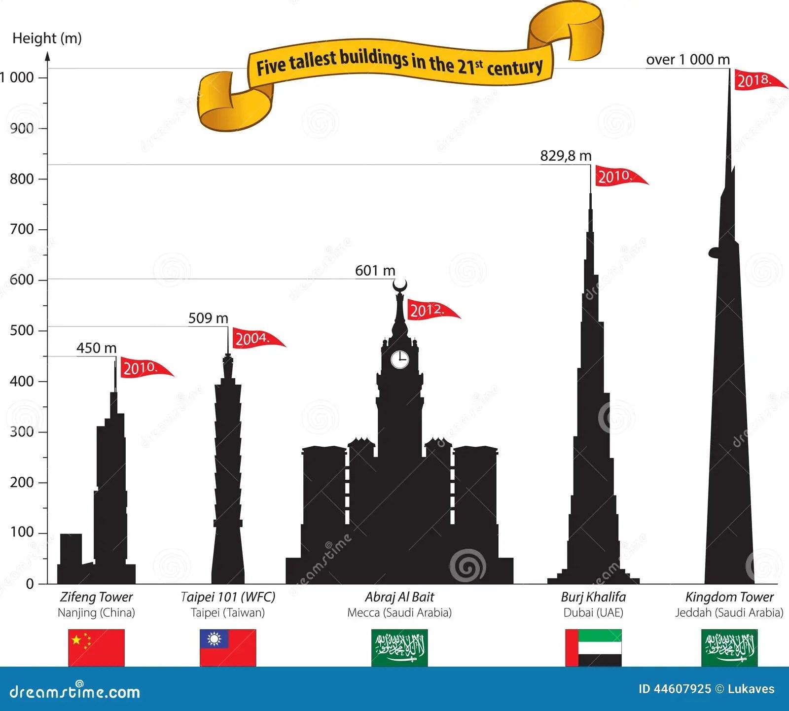Tallest Buildings Stock Vector