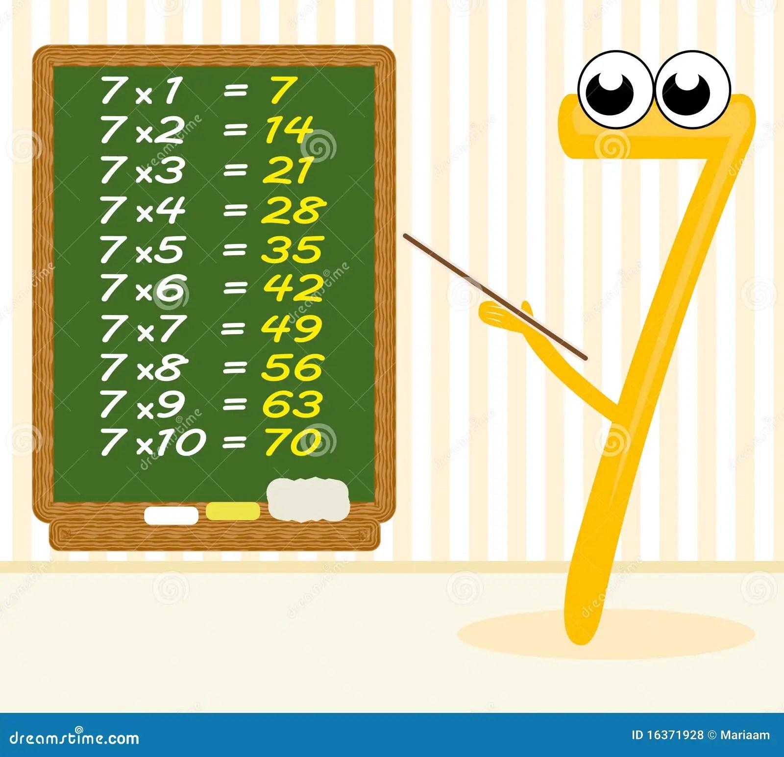 Teaching Multiplication