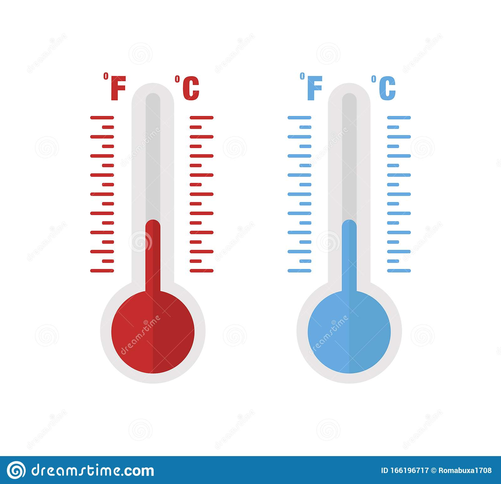 Thermometer Red And Blue Colors Isolated On White