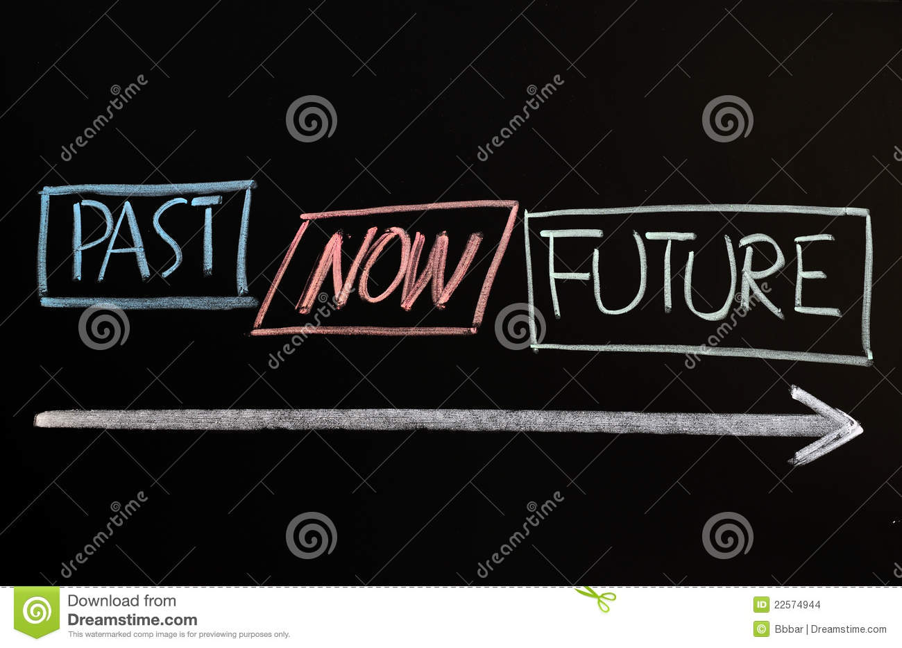 Time Concept Of Past Present And Future Stock Images