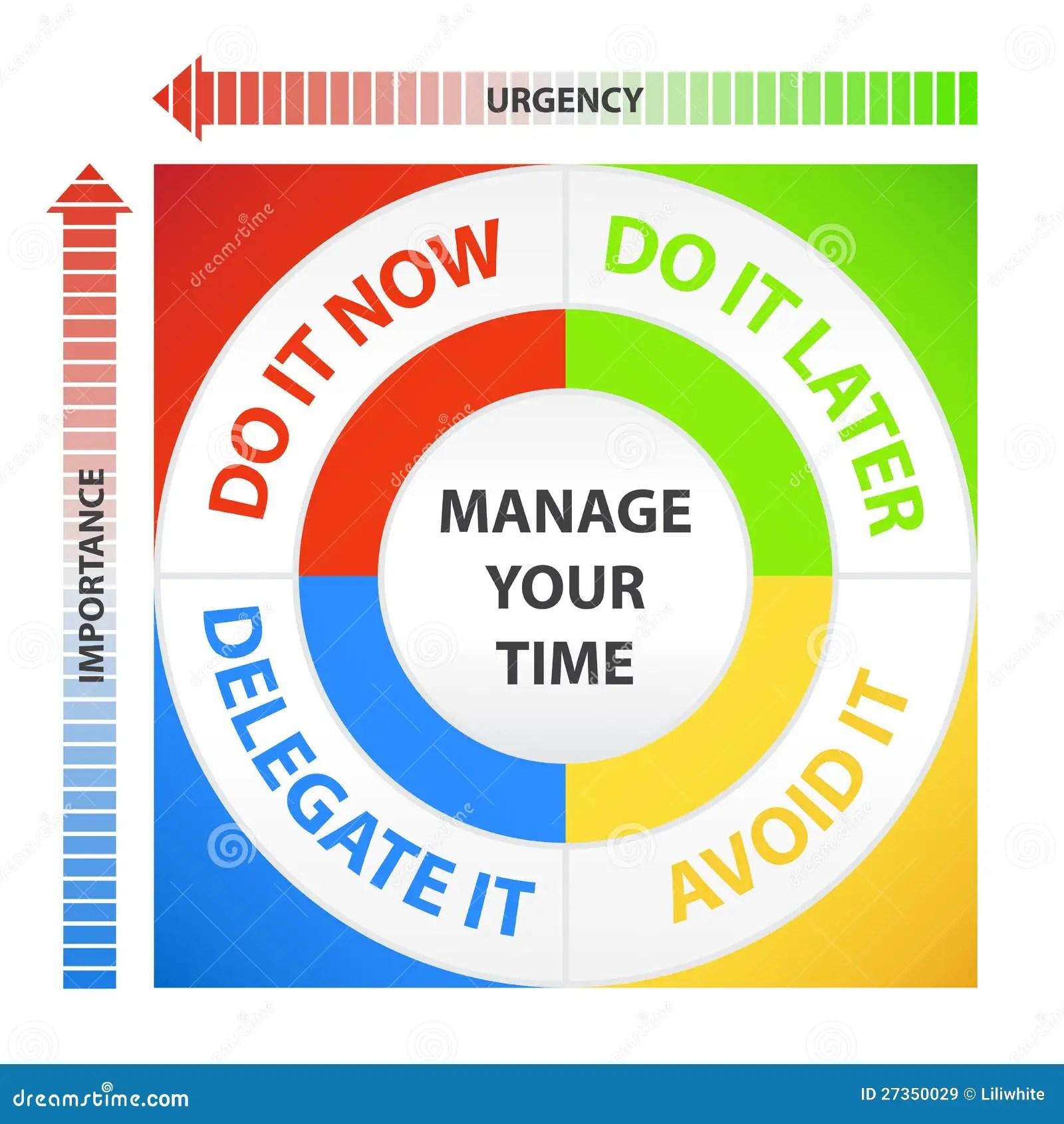 Time Management Diagram Stock Vector Illustration Of