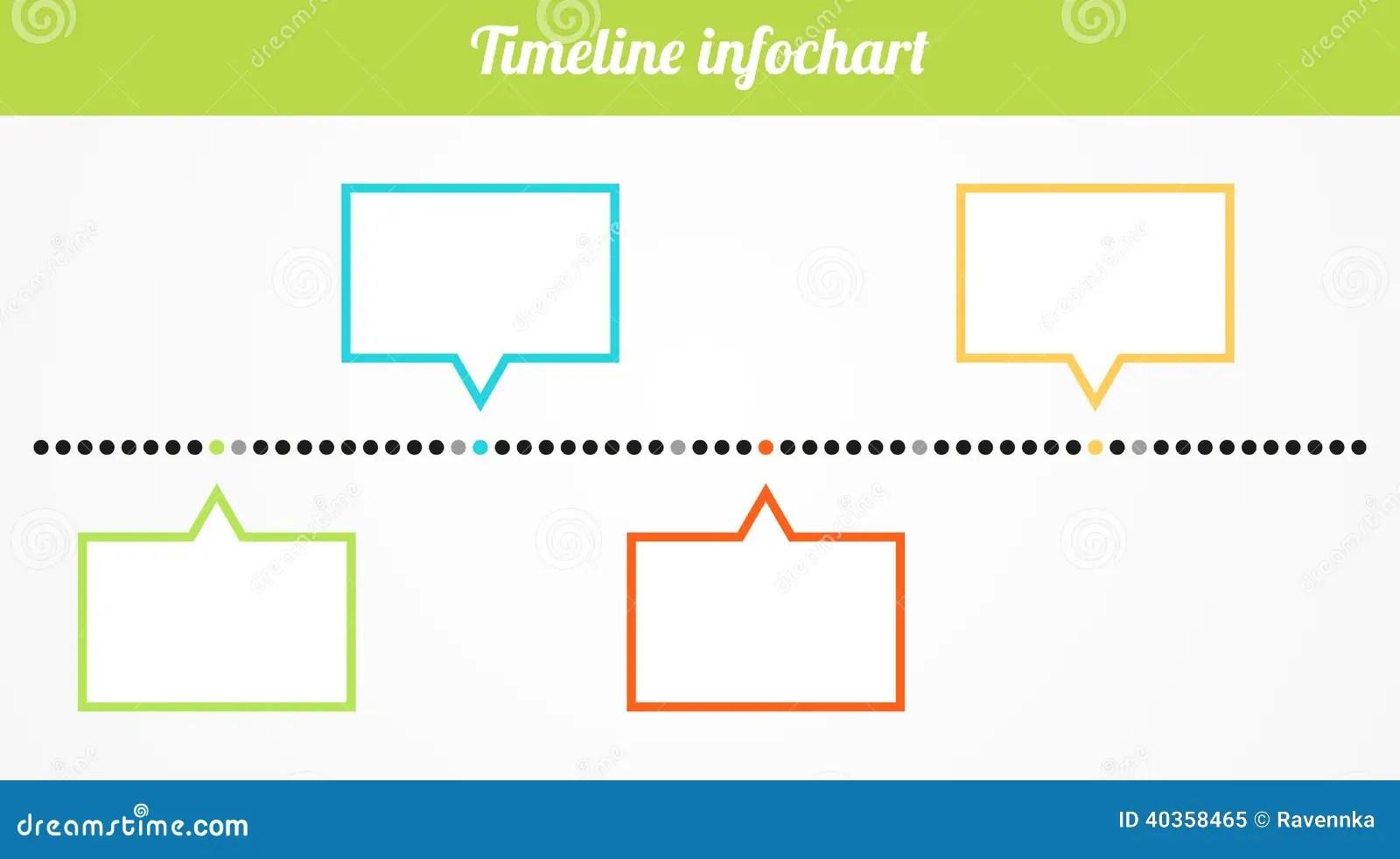 Timeline Infochart Stock Vector Illustration Of Graph