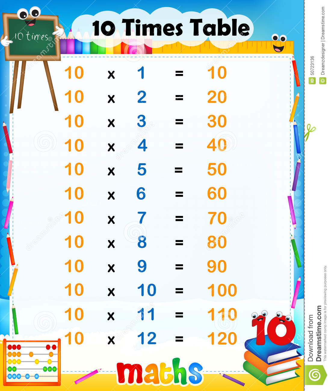 10 Times Table Stock Vector Illustration Of Subtraction