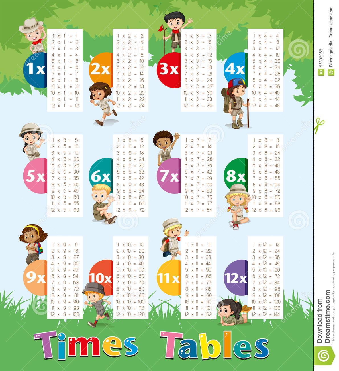 Times Tables Chart With Kids In Park Stock Vector