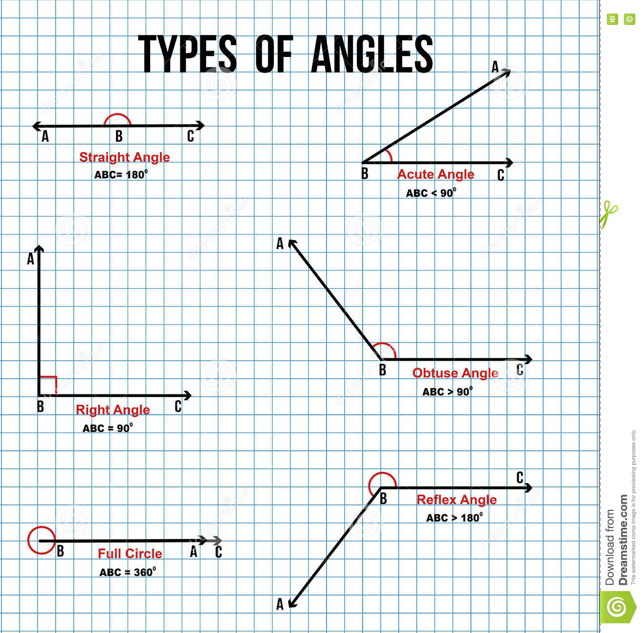 Types Of Angles On Math Paper Stock Vector