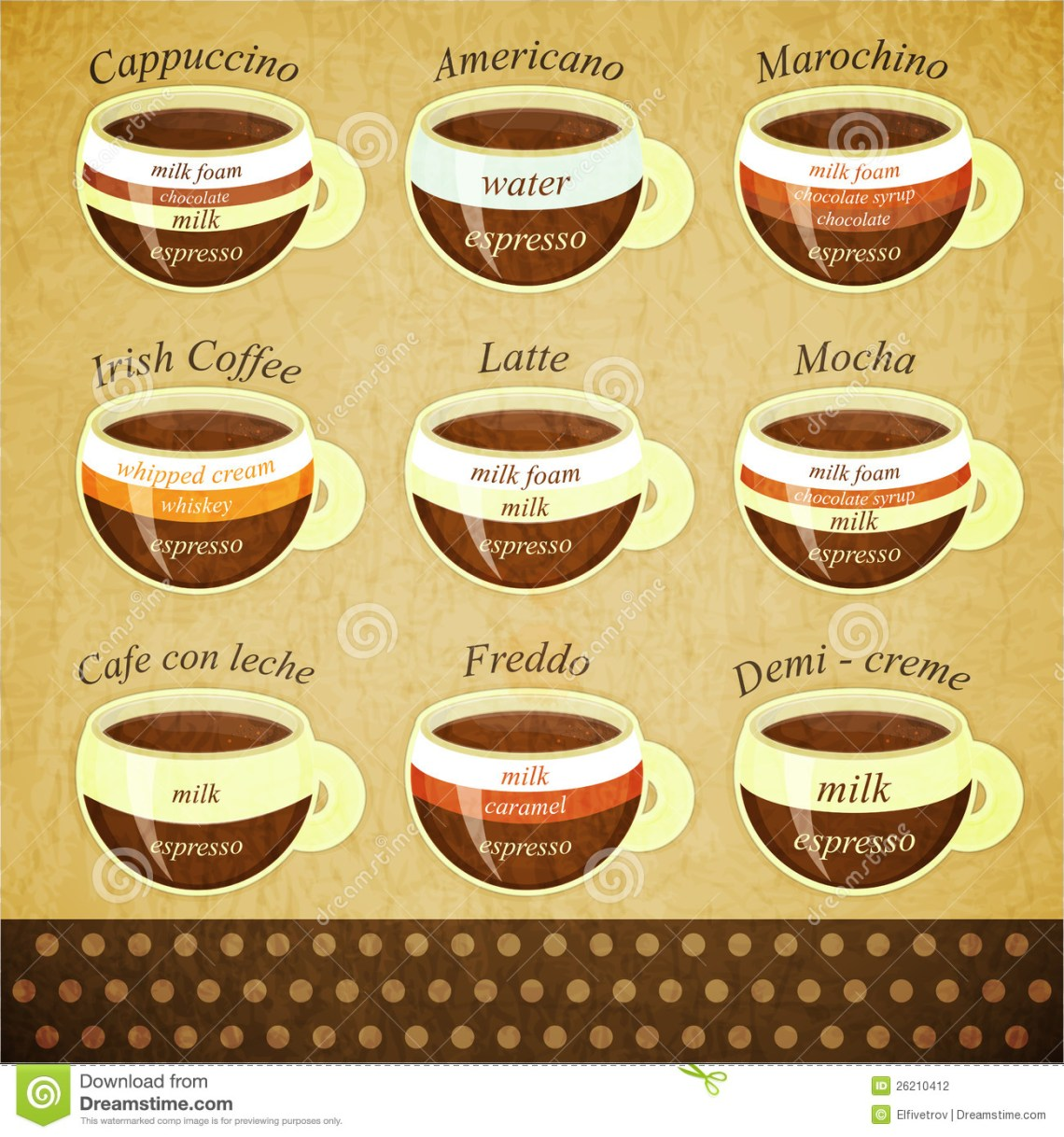 Image Result For Is A Cup Of Coffee A Day Bad For You