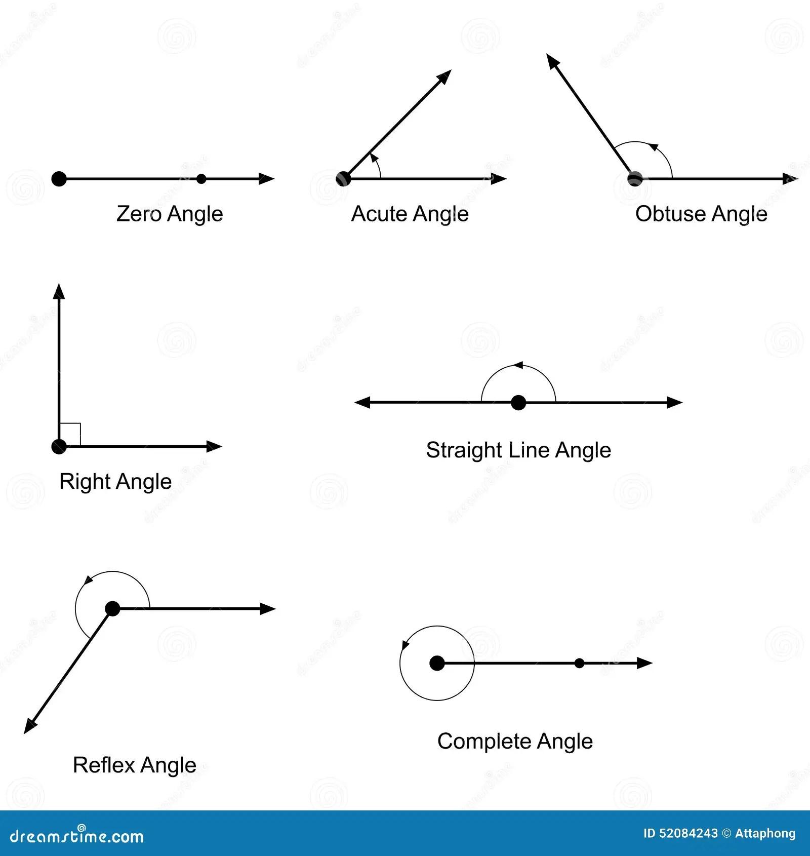 Types De Vecteur D Angles Illustration De Vecteur