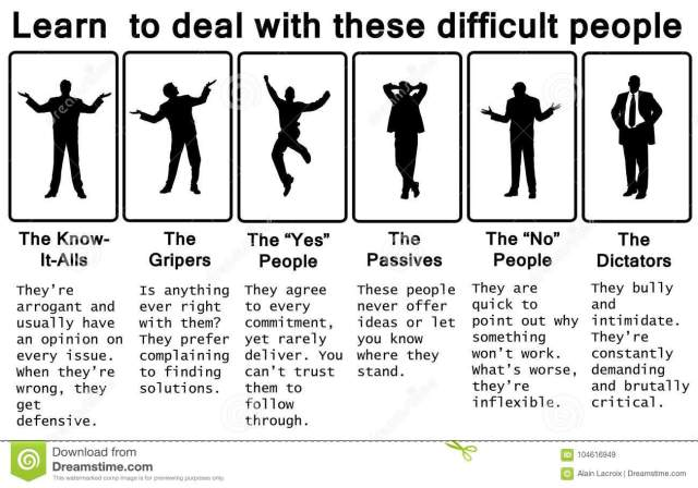 deal with difficult coworkers & people in the workplace