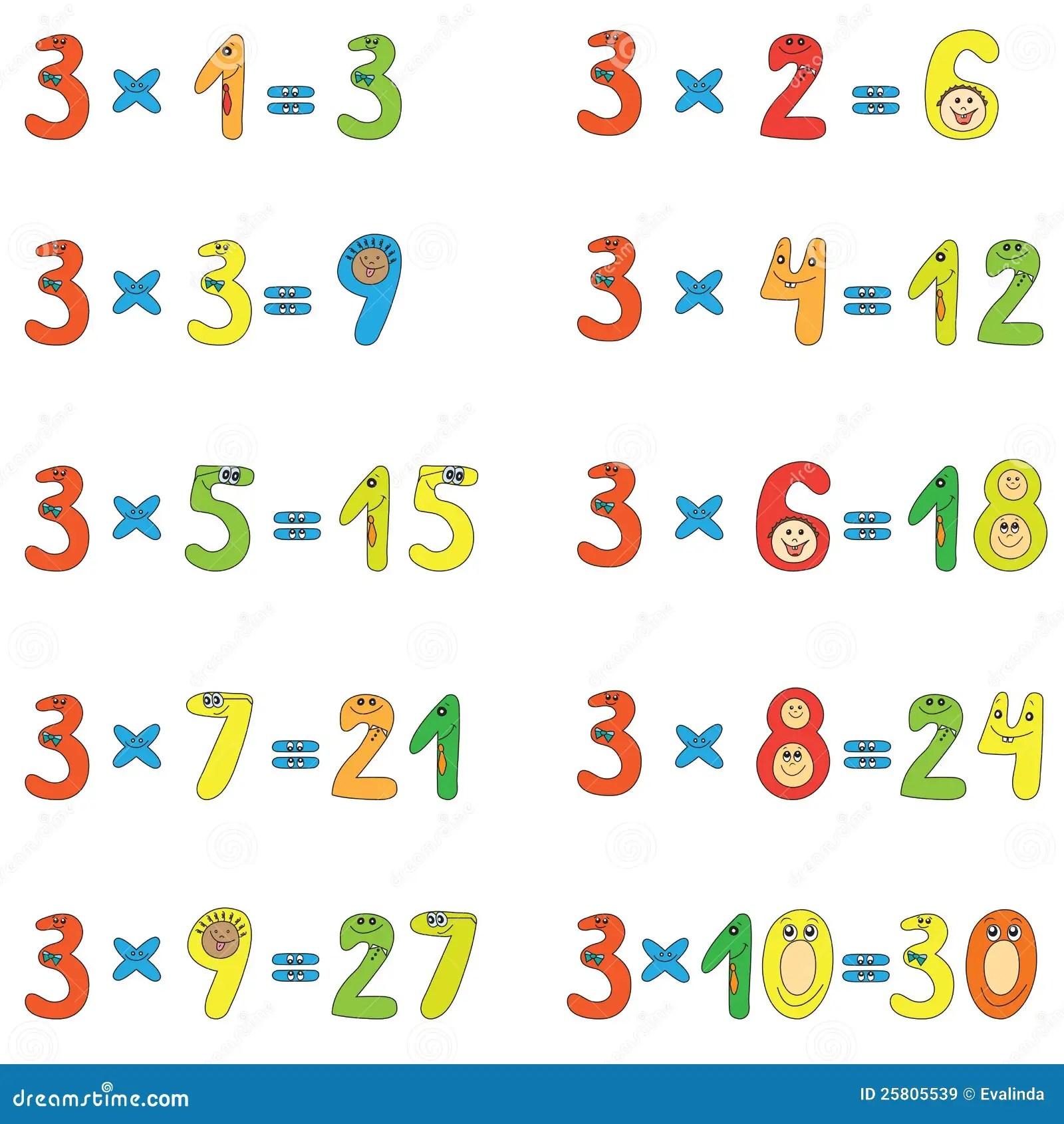 Multiplication Algorithm Worksheet Grade 4