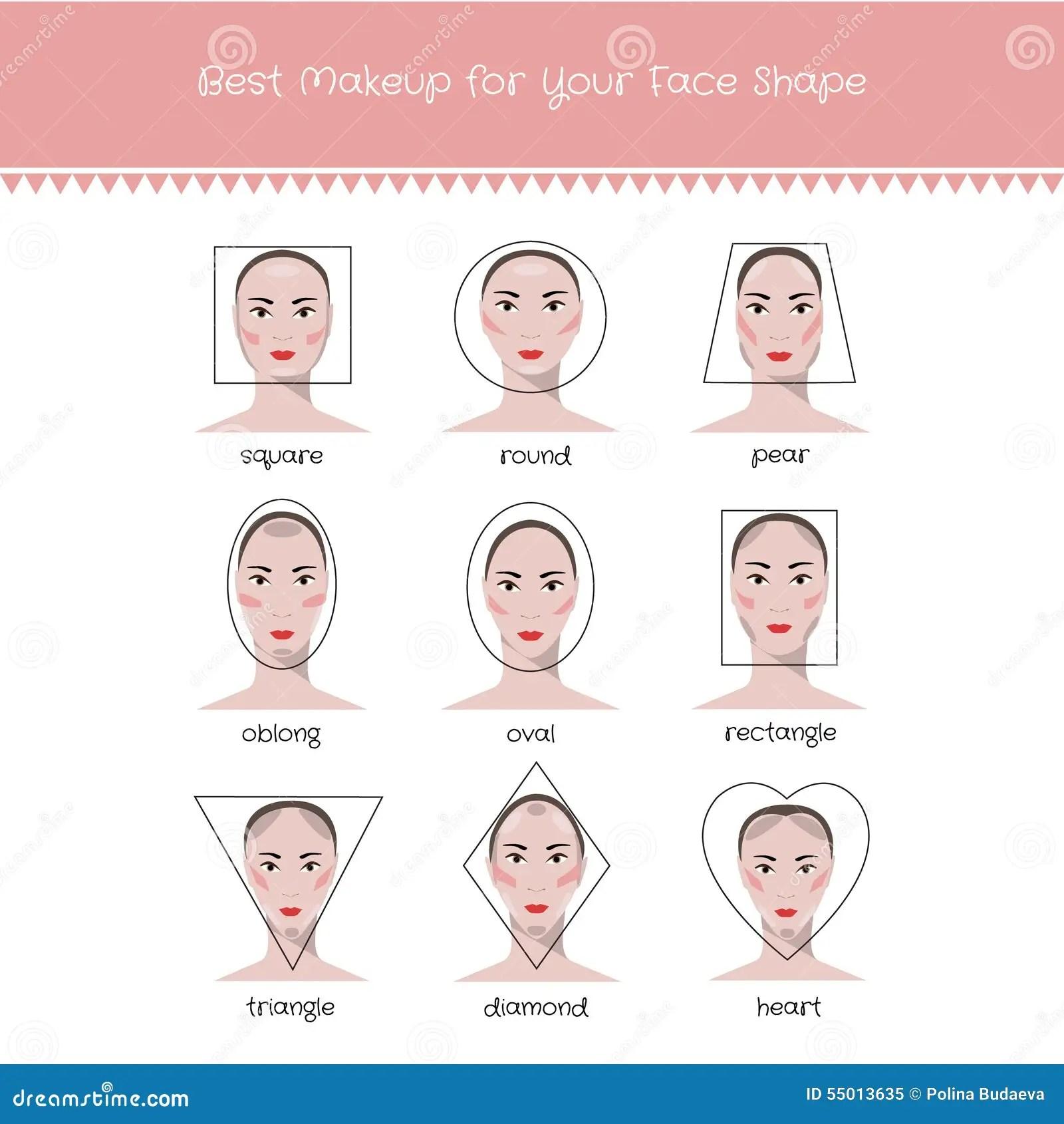 Unterschiedliche Gesichtsformen Und Make Up Vektor