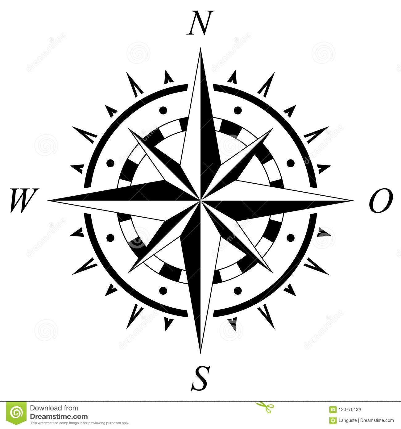 Compass Rose Vector With German East Description On An