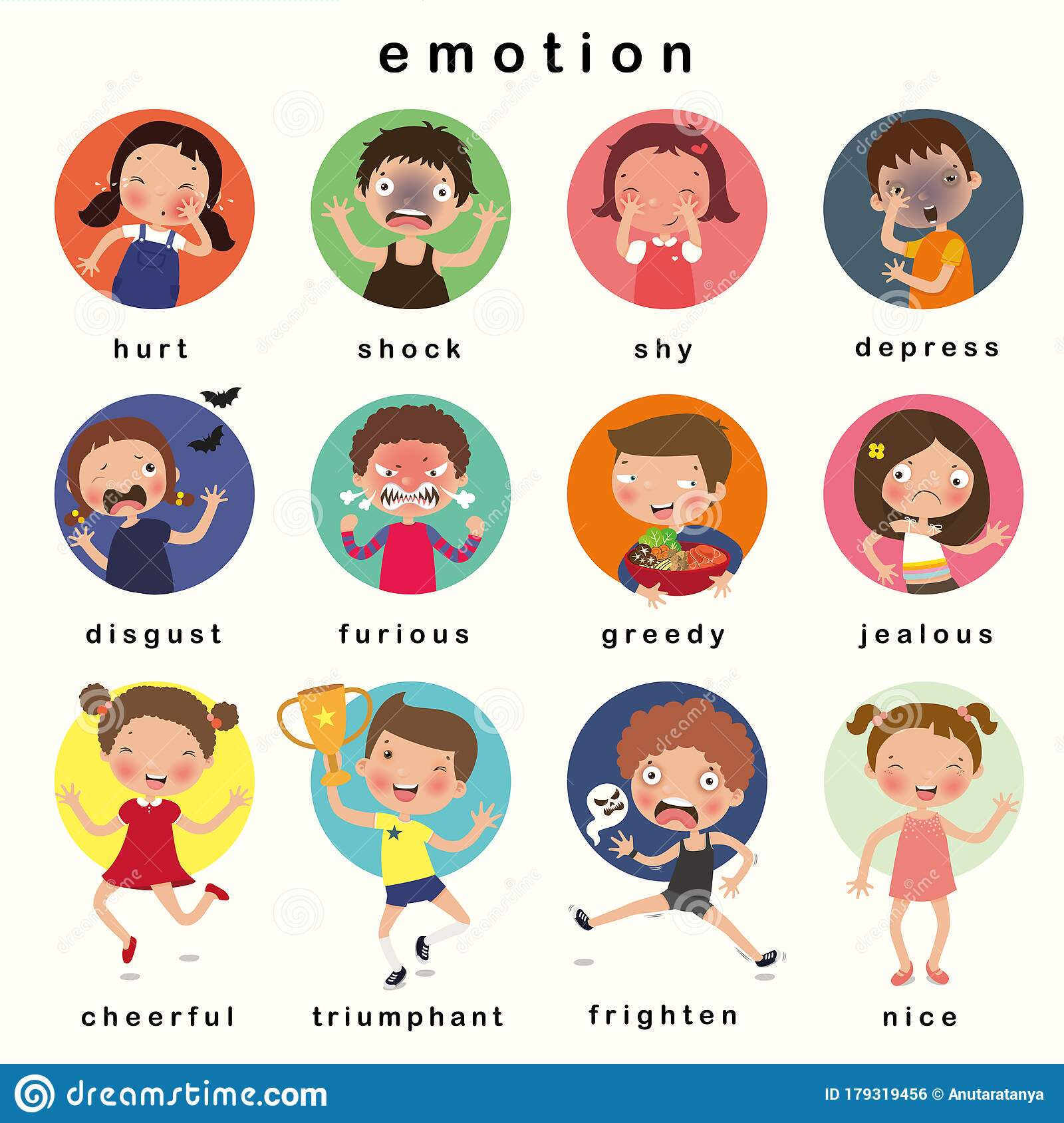 Variety Of Emotions Children Kids Face With Different